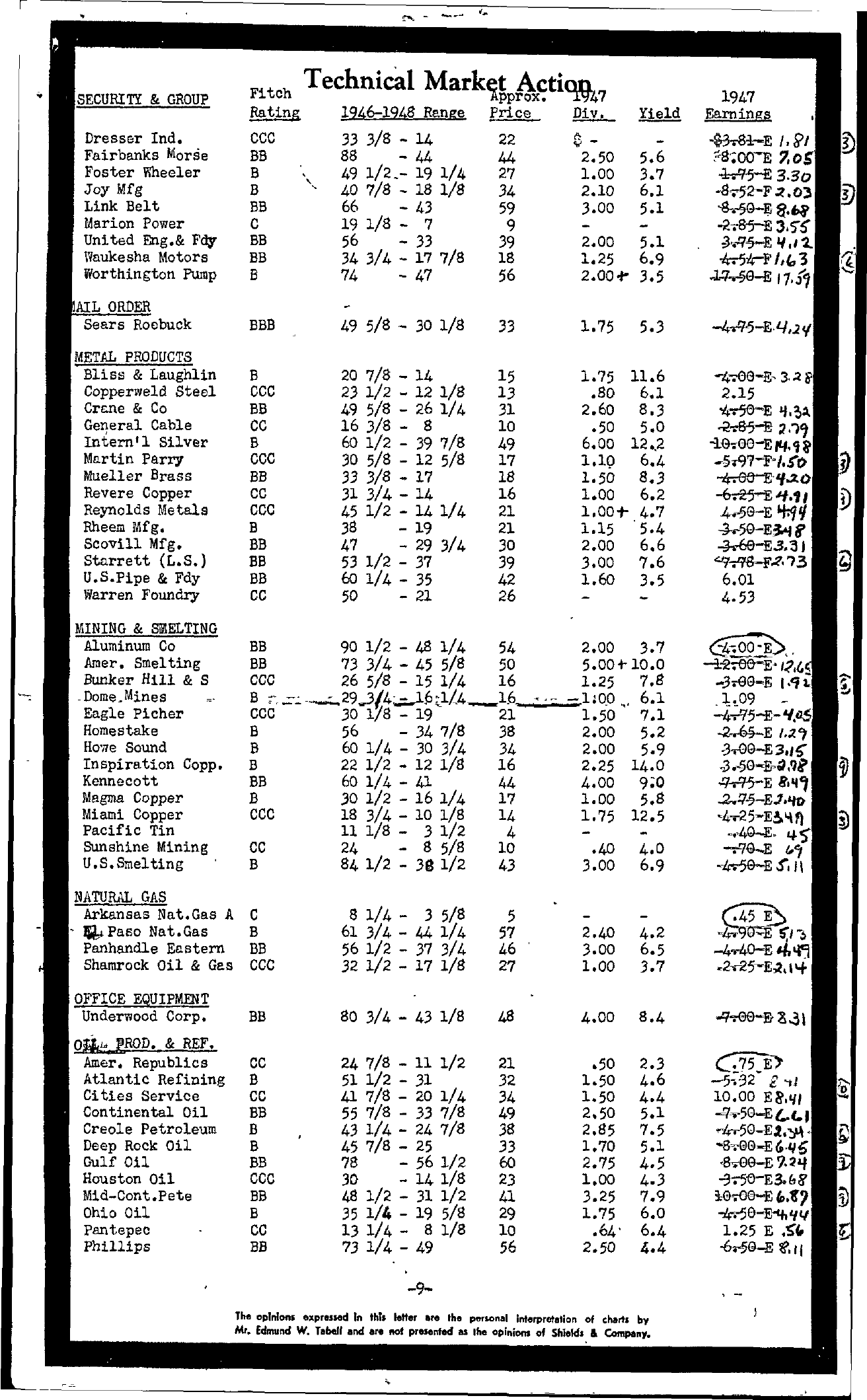 Tabell's Market Letter - February 11, 1948 - Page 9