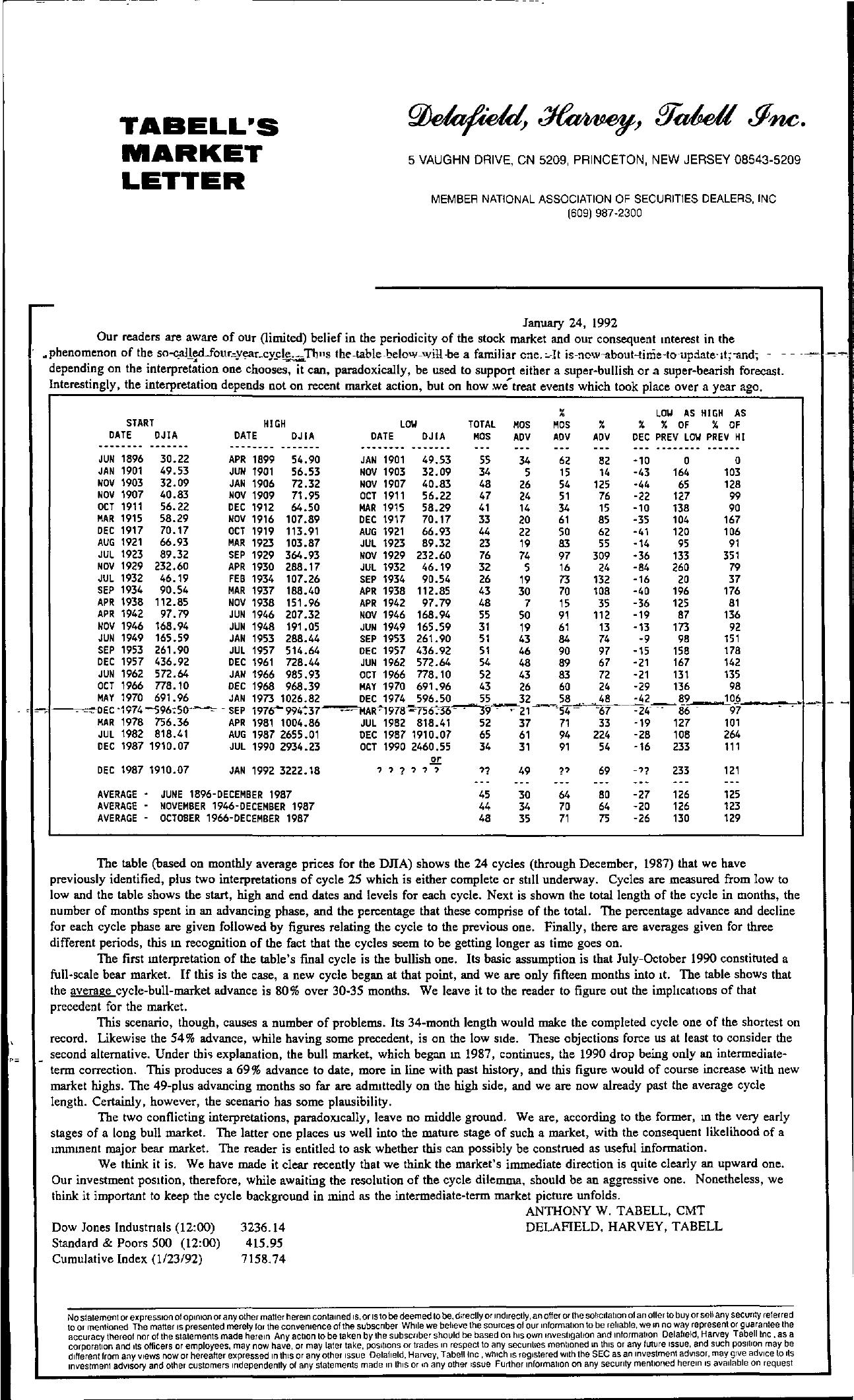 Tabell's Market Letter - January 24, 1992