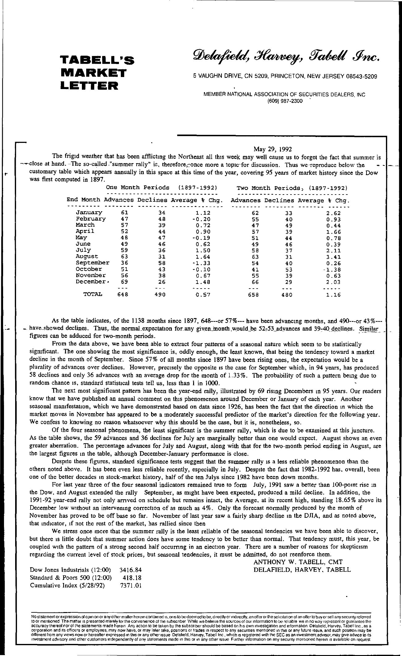 Tabell's Market Letter - May 29, 1992