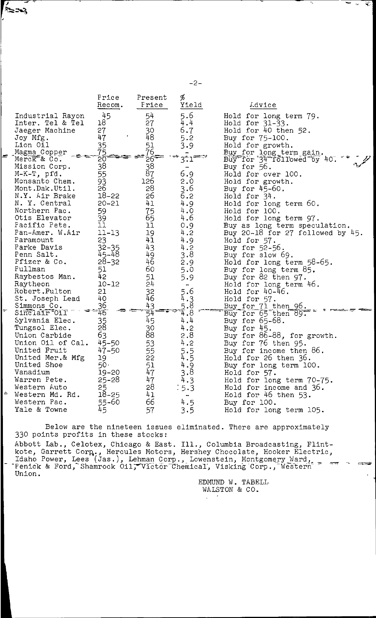 Tabell's Market Letter - April 29, 1955 page 2