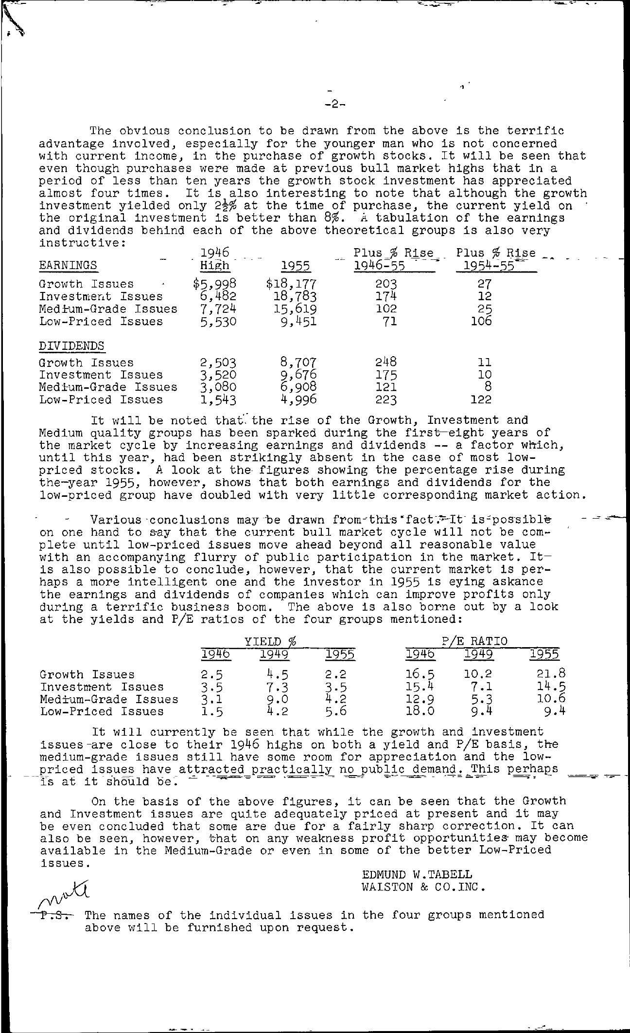 Tabell's Market Letter - January 20, 1956 page 2