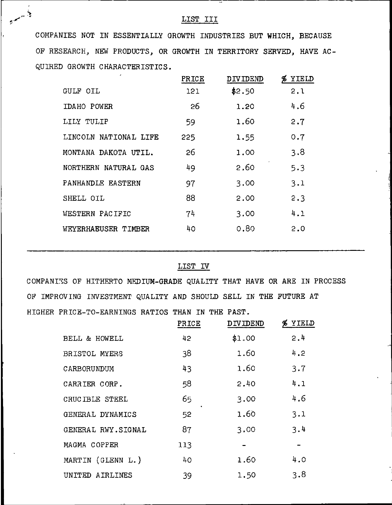 Tabell's Market Letter - June 06, 1958 page 3