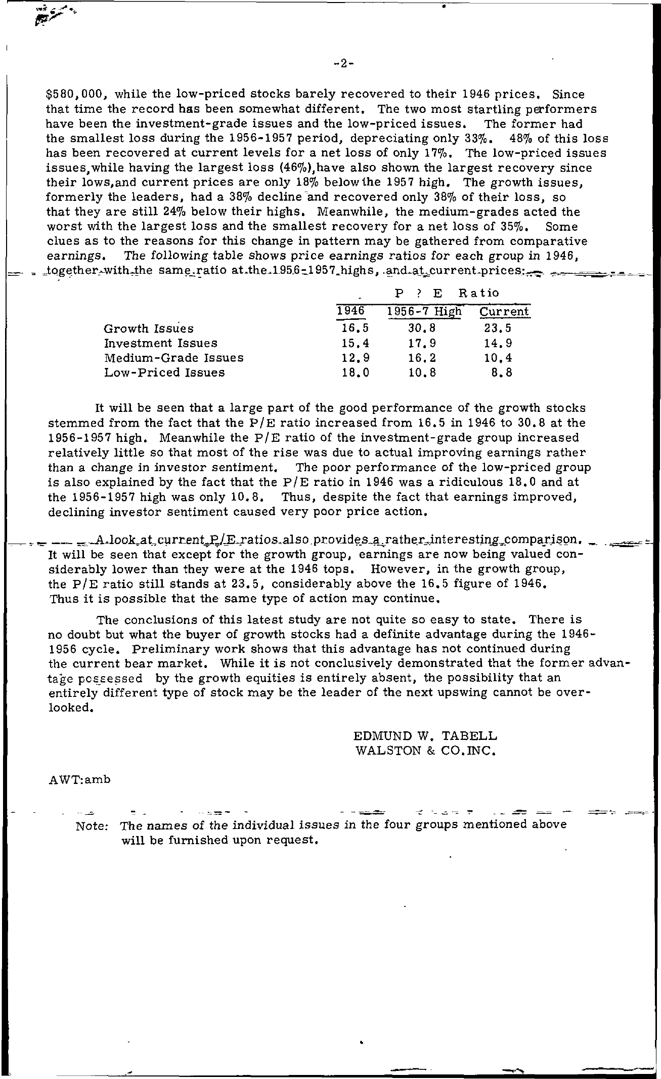 Tabell's Market Letter - June 20, 1958 page 2