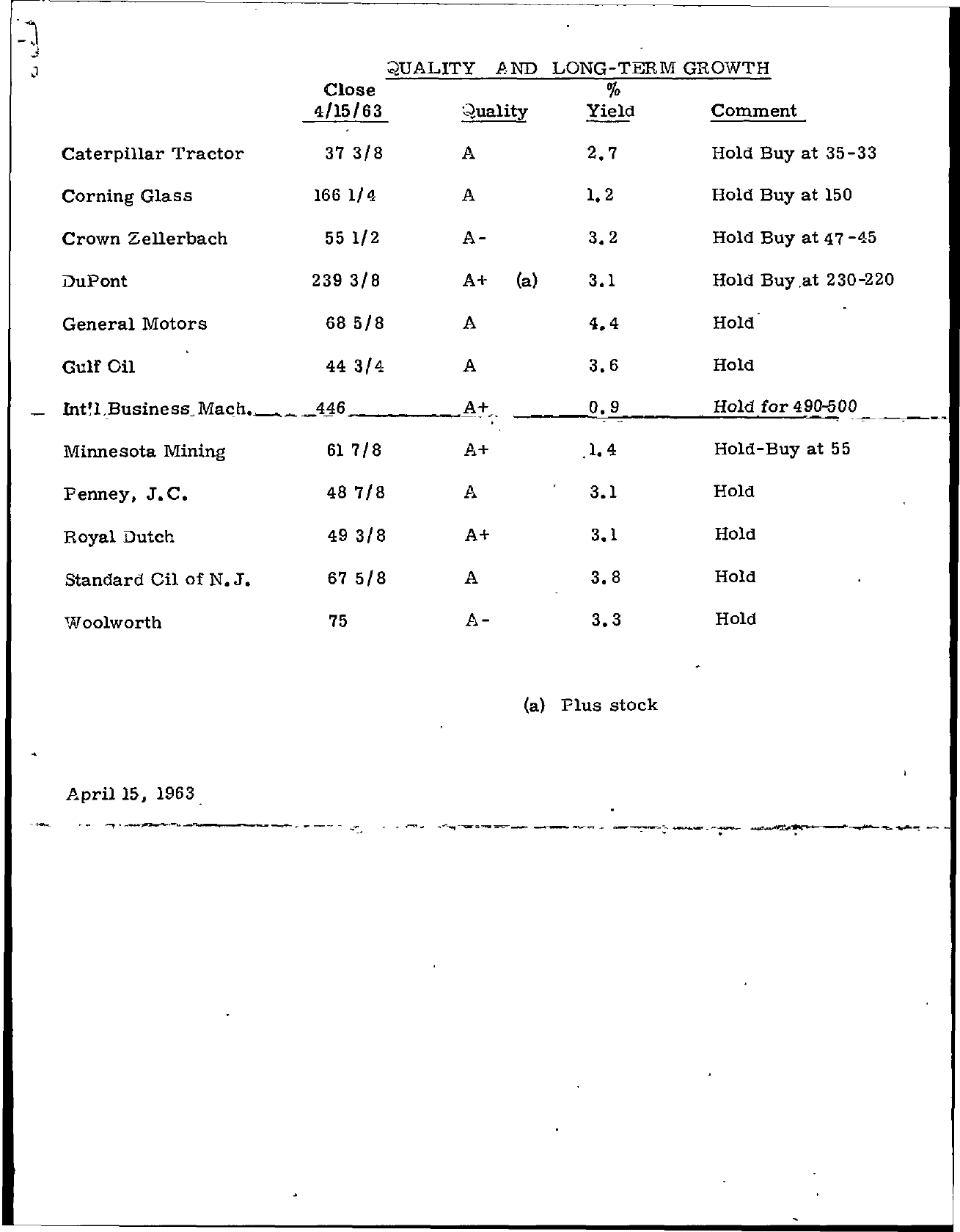 Tabell's Market Letter - April 15, 1963 page 2