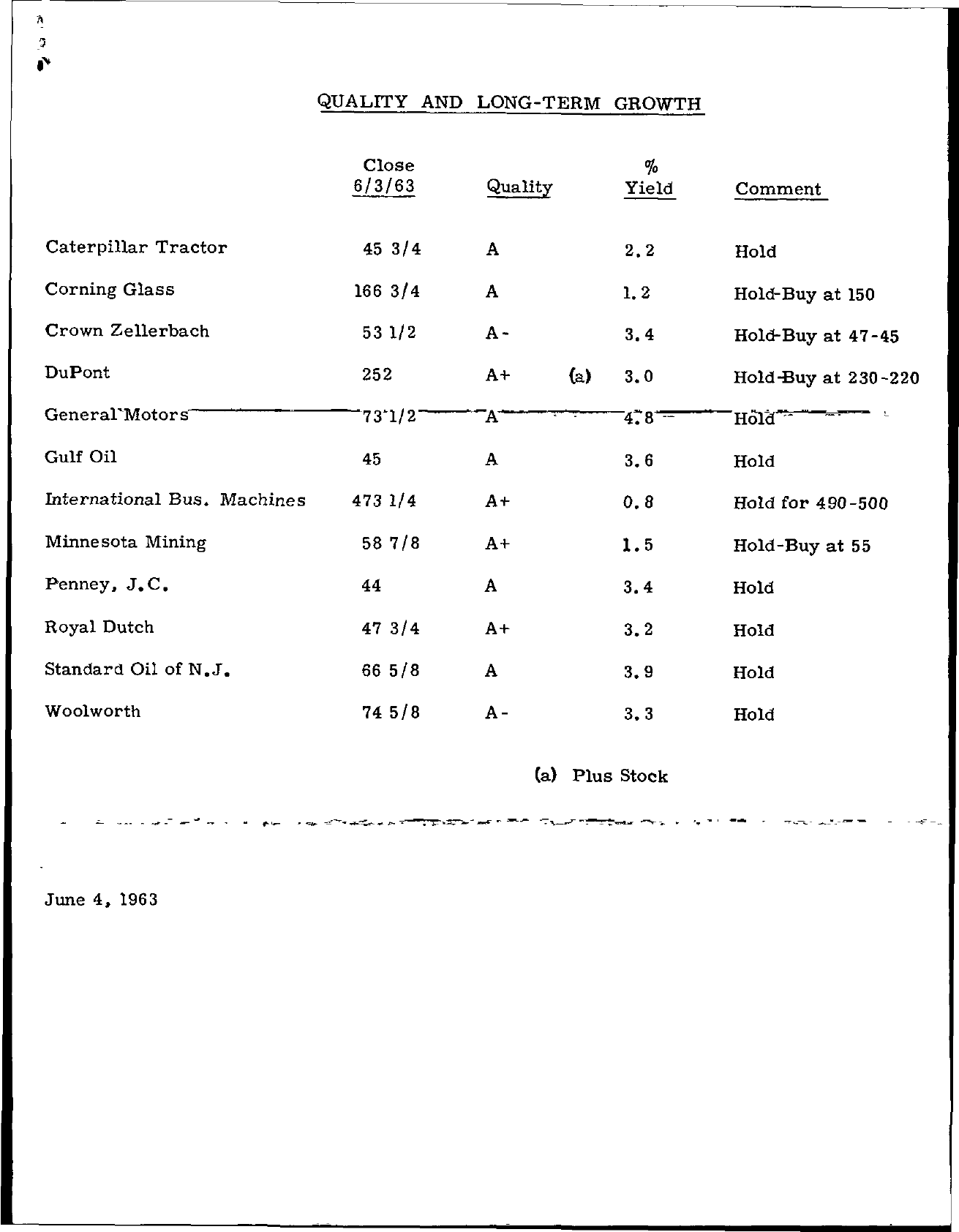 Tabell's Market Letter - June 04, 1963 page 2