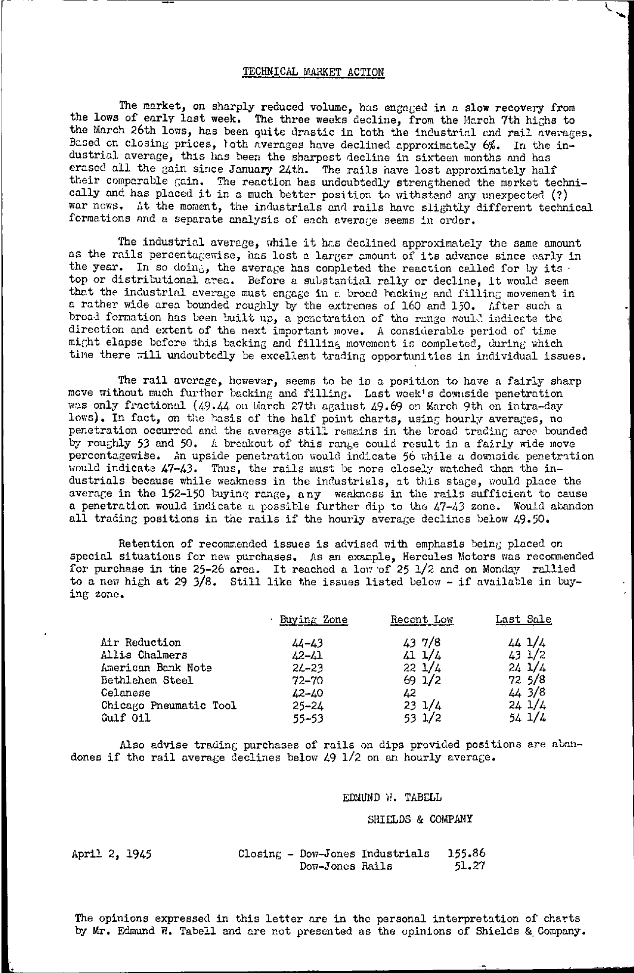 Tabell's Market Letter - April 02, 1945