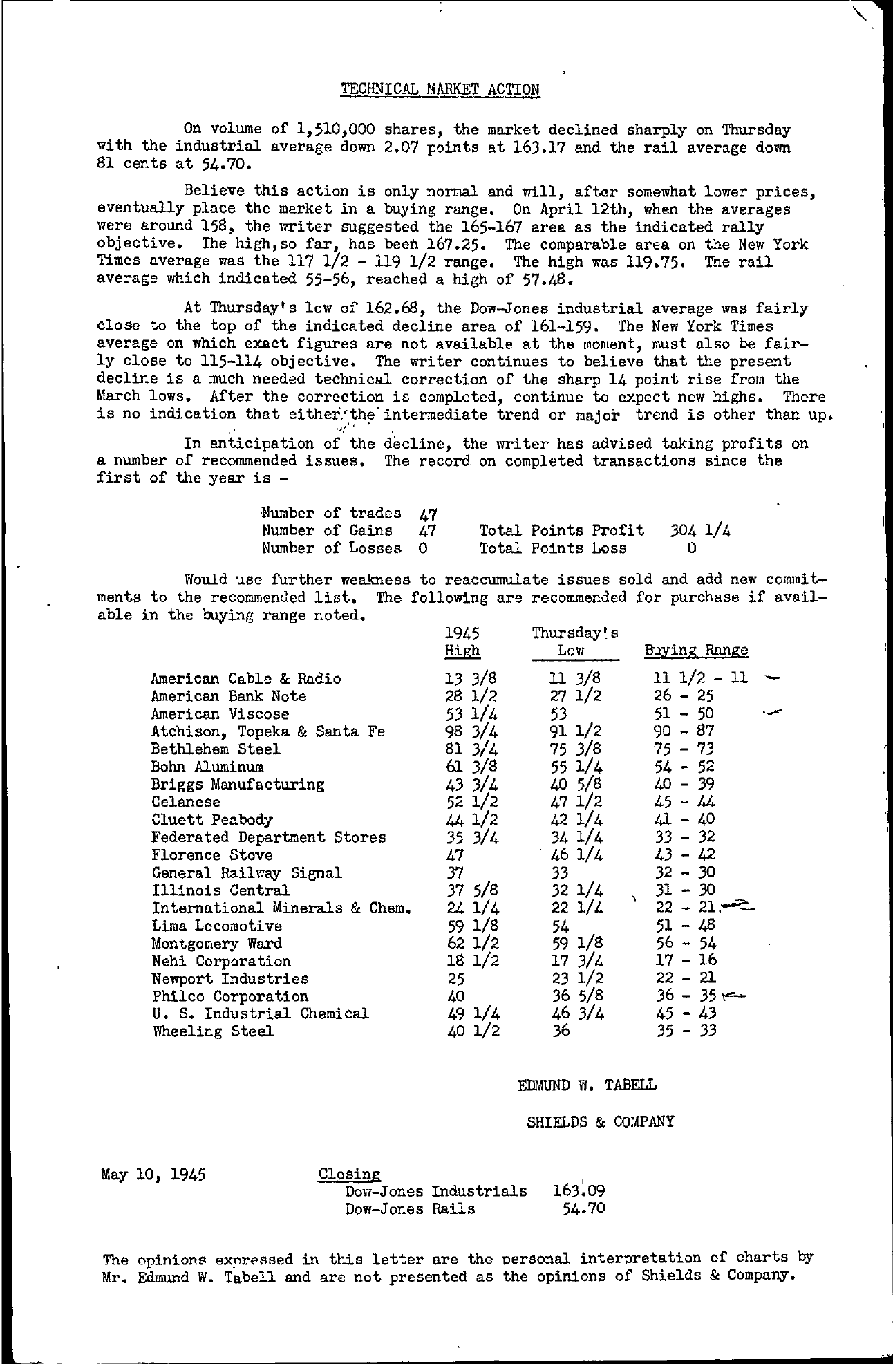 Tabell's Market Letter - May 10, 1945