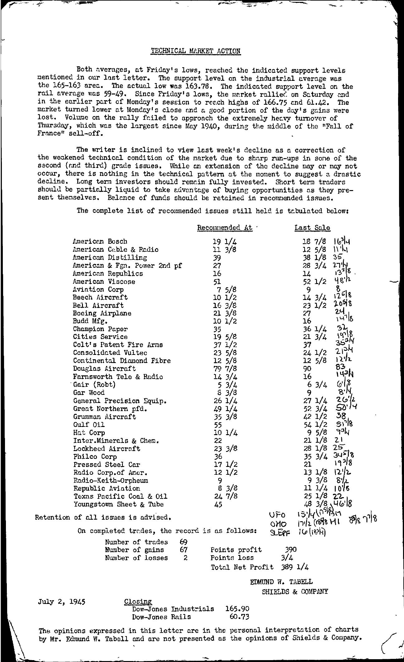 Tabell's Market Letter - July 02, 1945