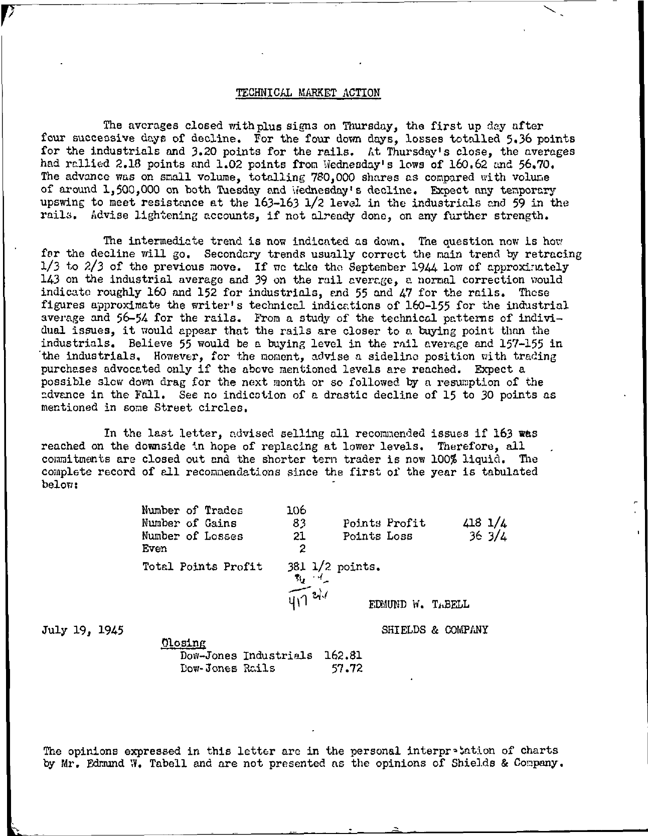 Tabell's Market Letter - July 19, 1945