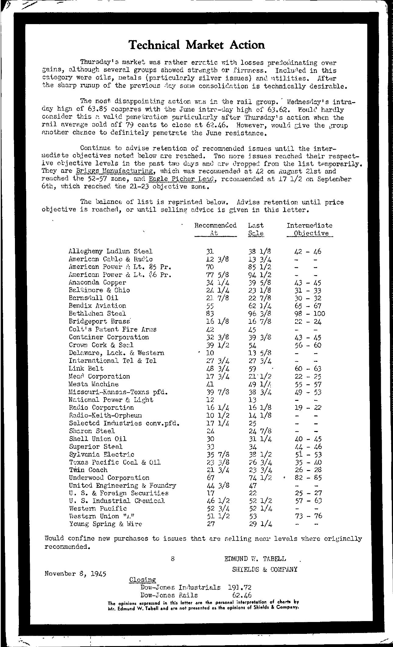 Tabell's Market Letter - November 08, 1945