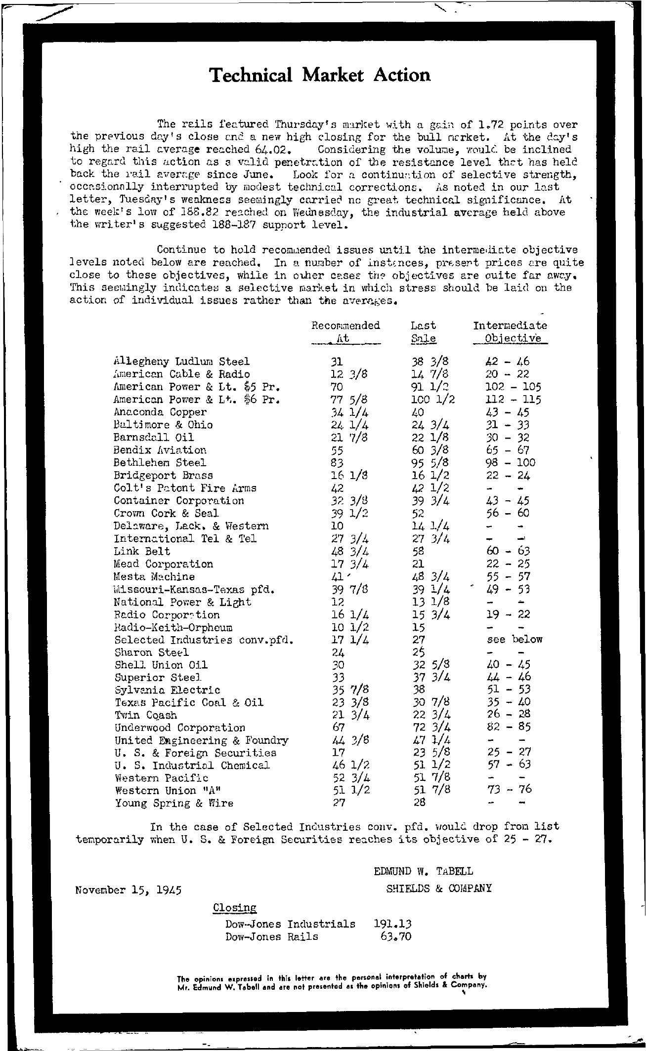 Tabell's Market Letter - November 15, 1945