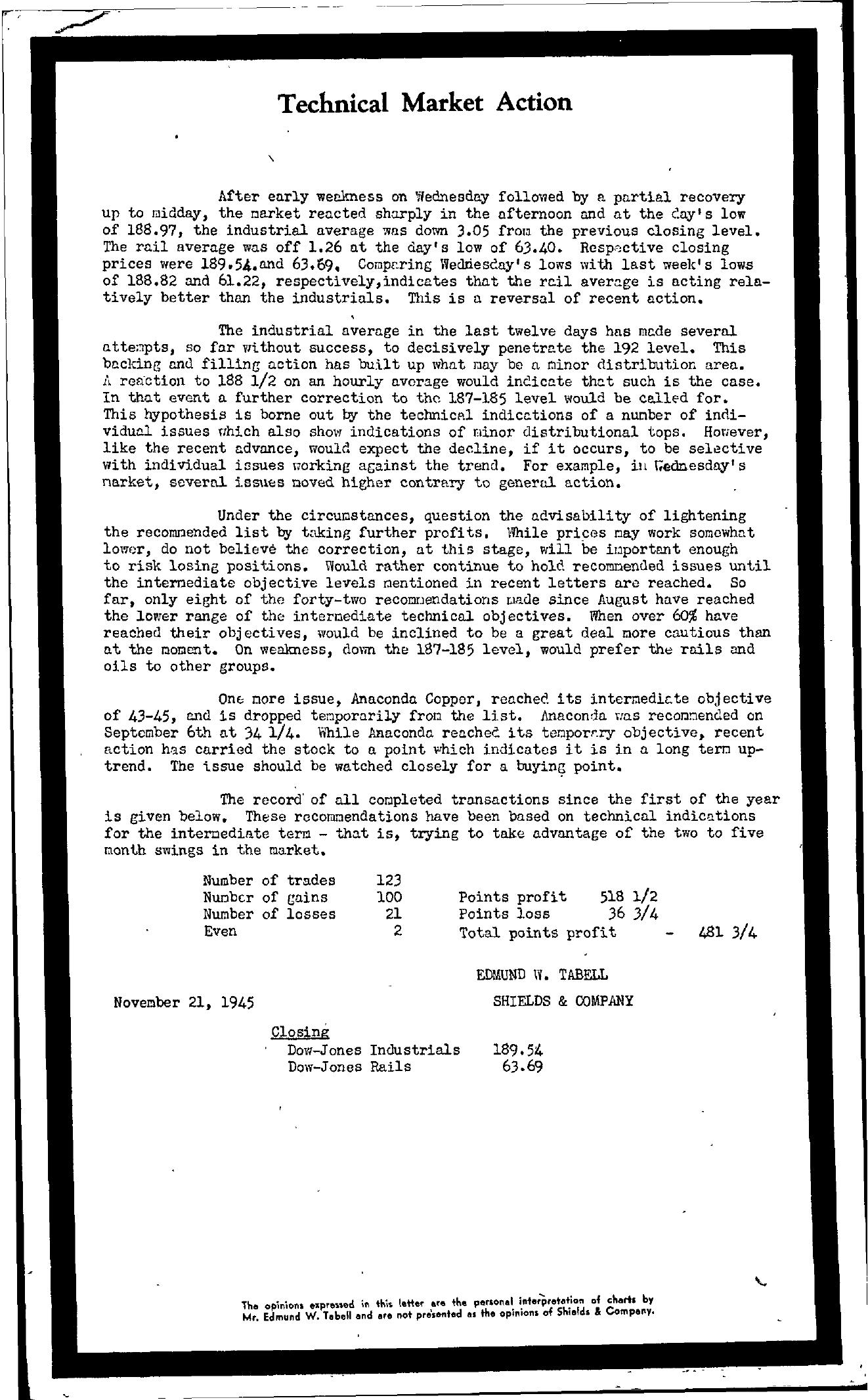 Tabell's Market Letter - November 21, 1945