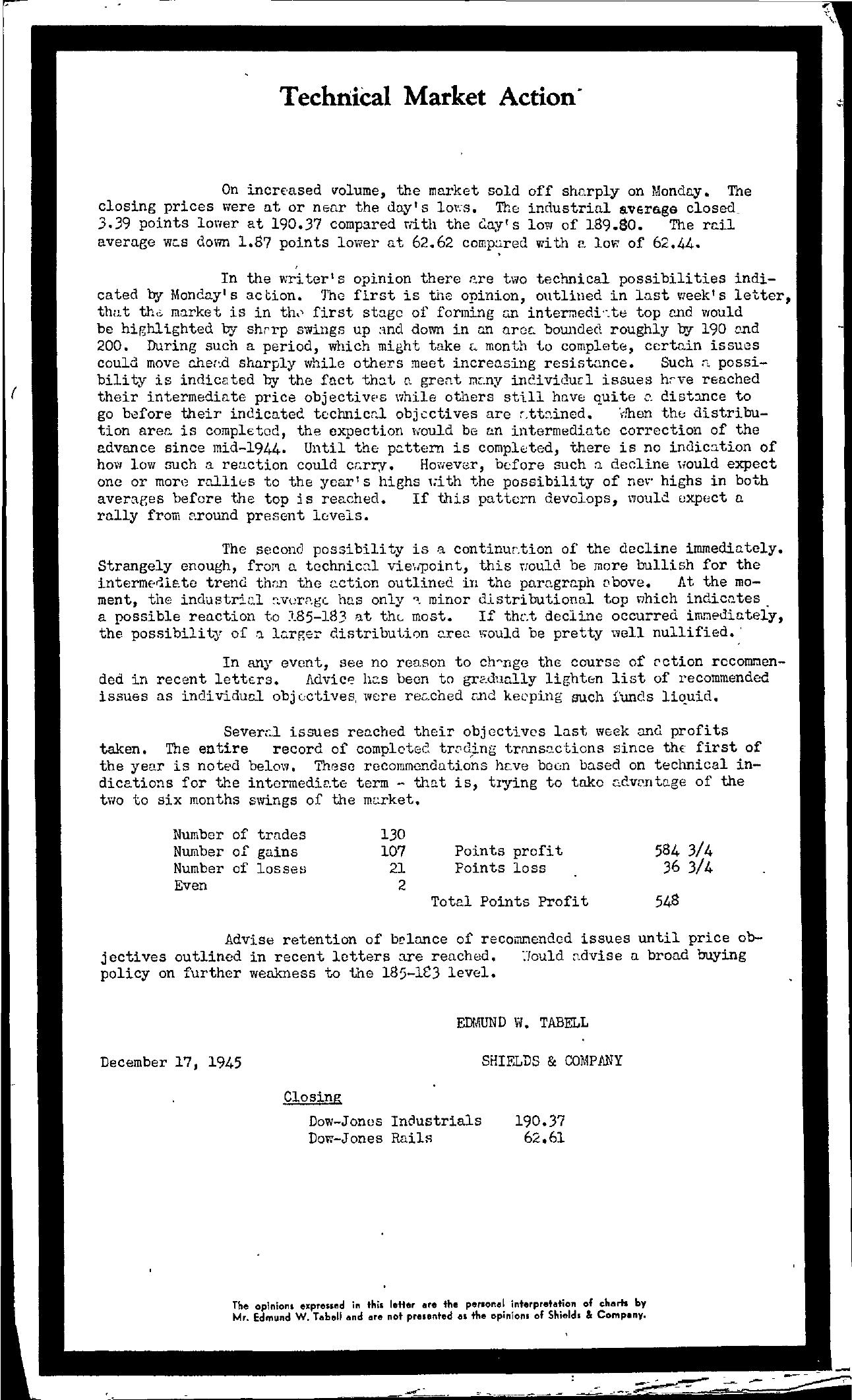 Tabell's Market Letter - December 17, 1945