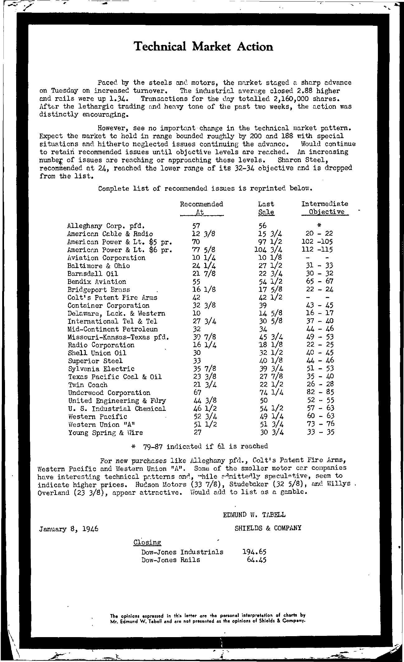 Tabell's Market Letter - January 08, 1946