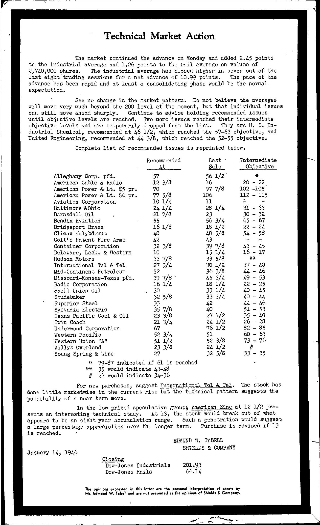 Tabell's Market Letter - January 14, 1946