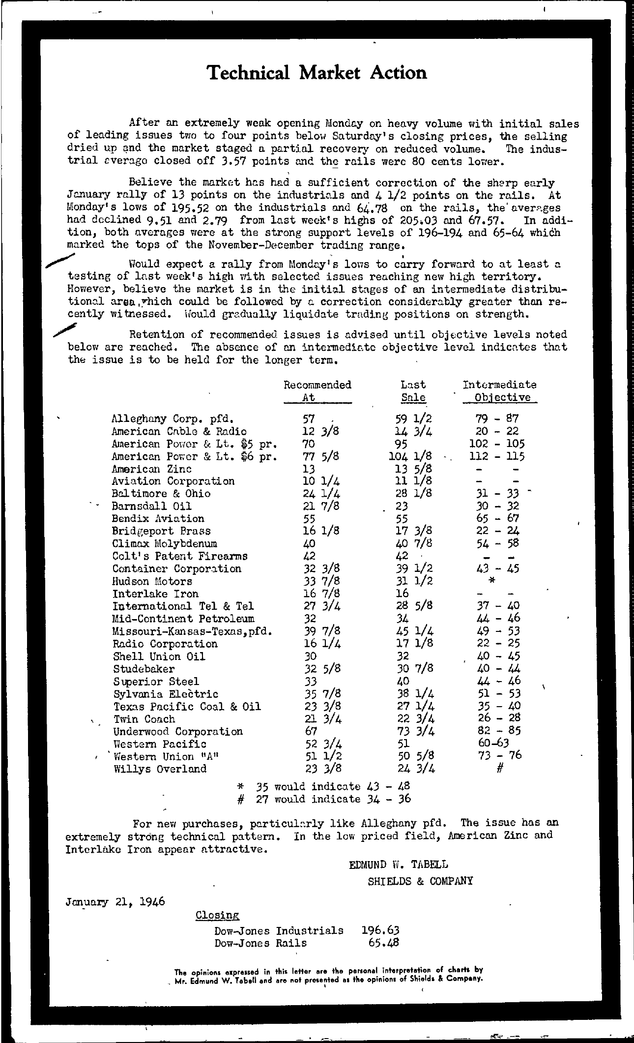 Tabell's Market Letter - January 21, 1946