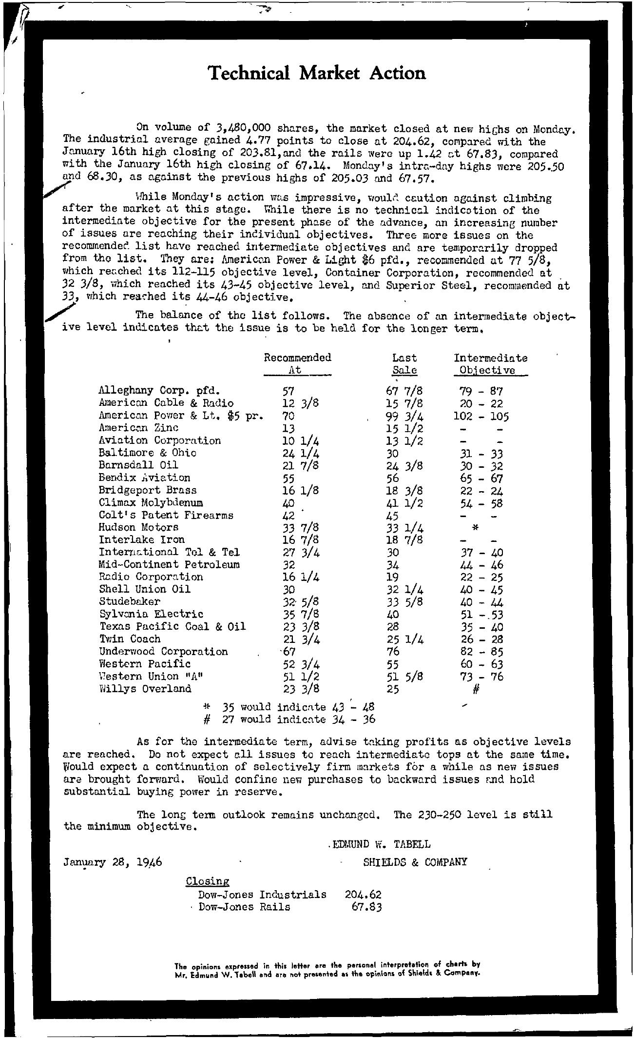 Tabell's Market Letter - January 28, 1946