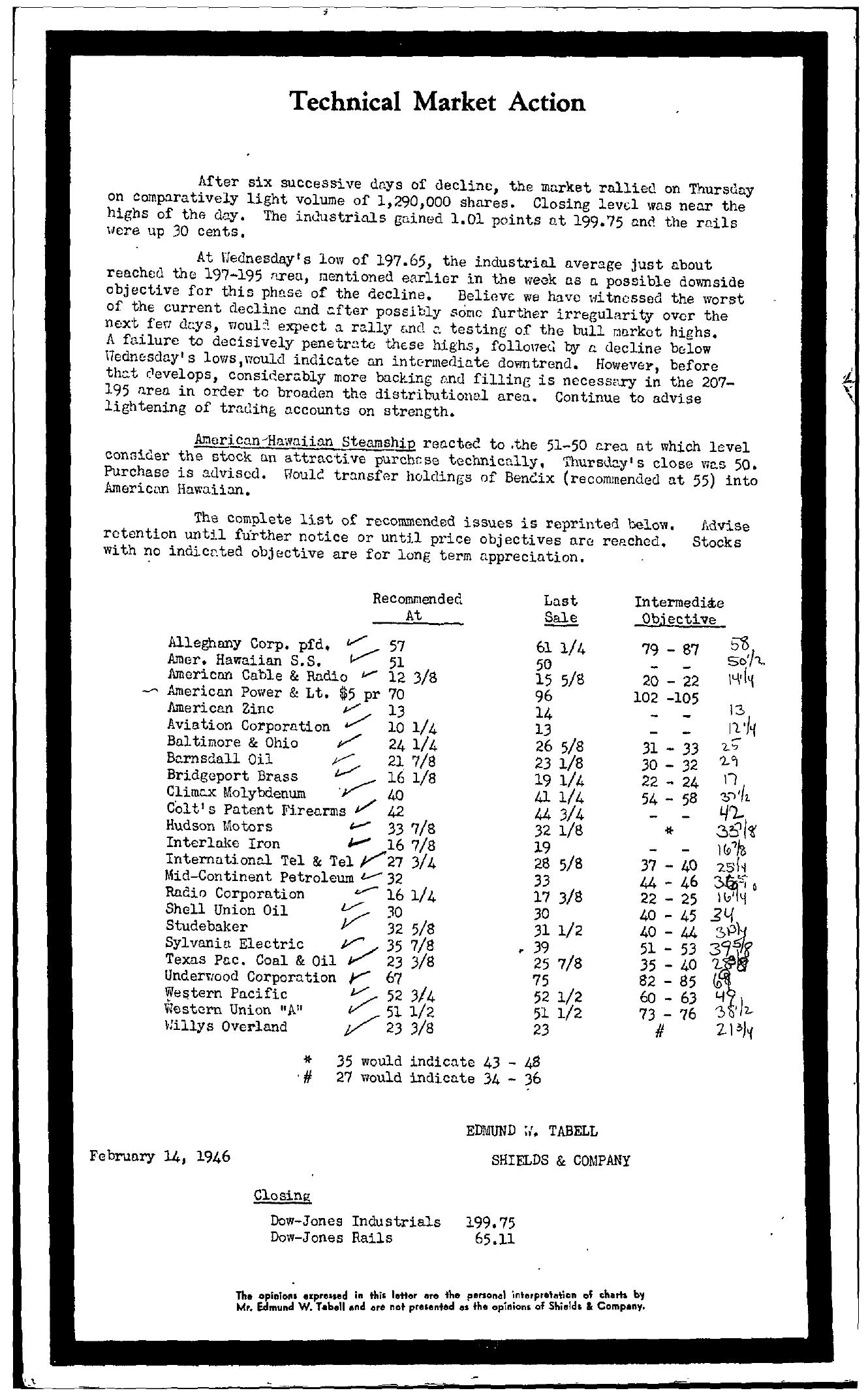 Tabell's Market Letter - February 14, 1946
