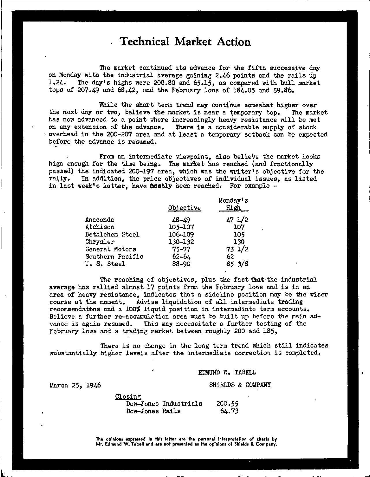 Tabell's Market Letter - March 25, 1946
