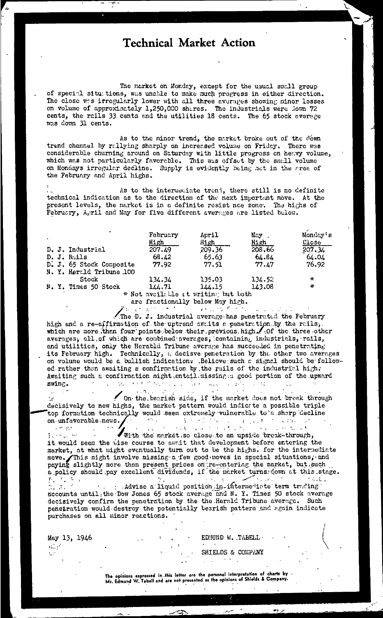 Tabell's Market Letter - May 13, 1946