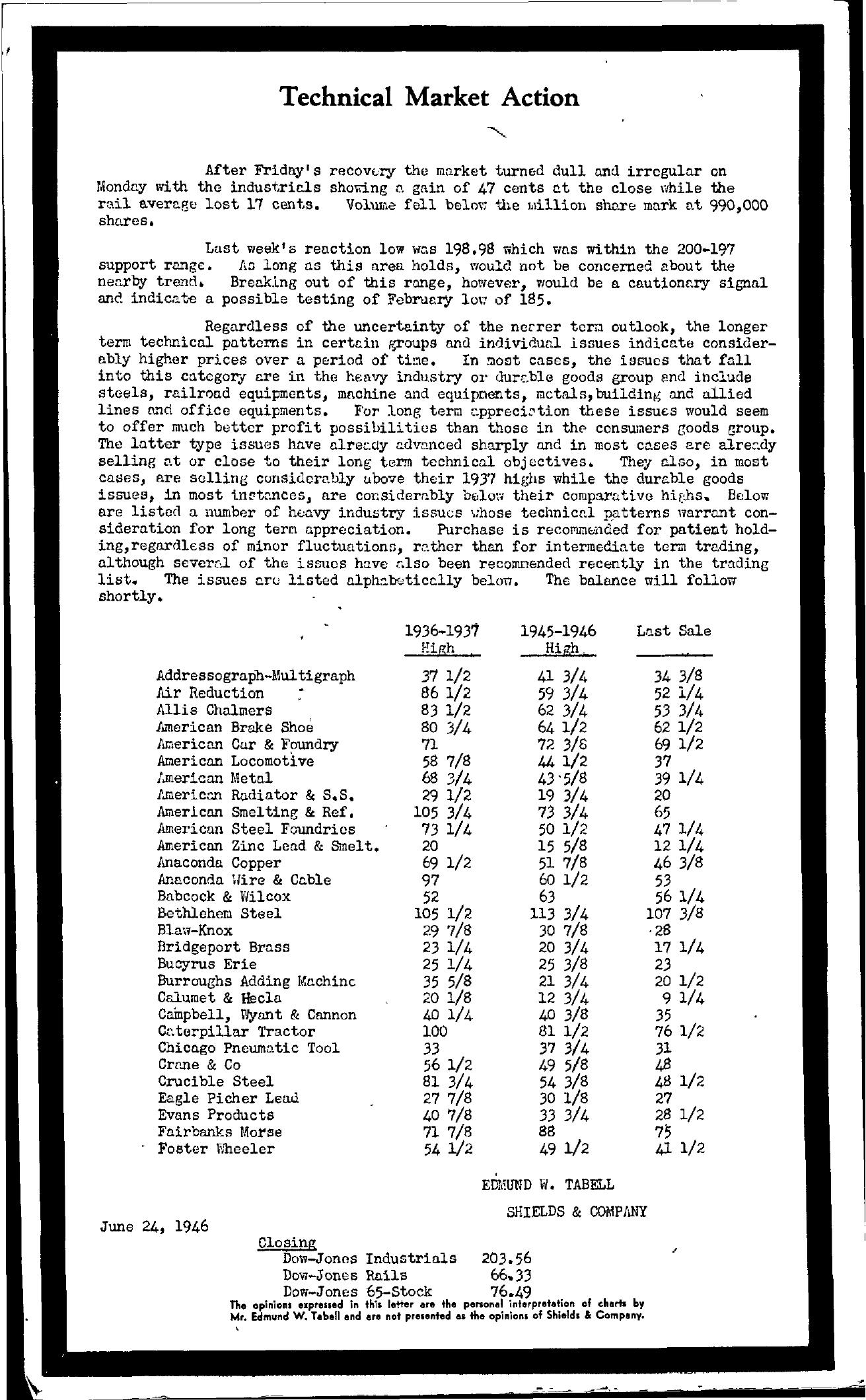 Tabell's Market Letter - June 24, 1946
