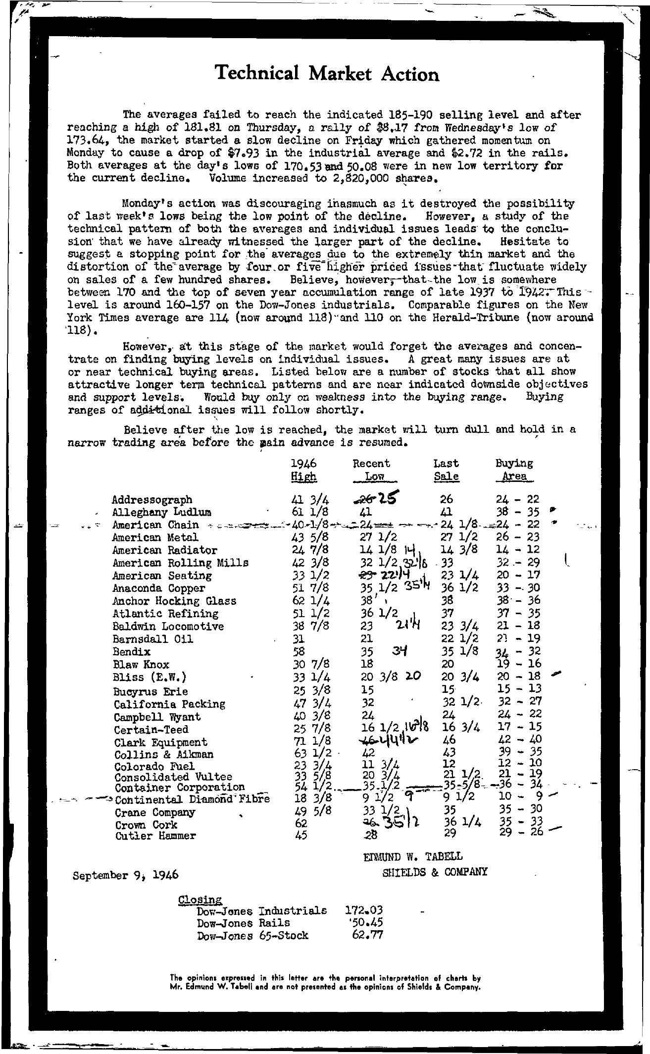 Tabell's Market Letter - September 09, 1946