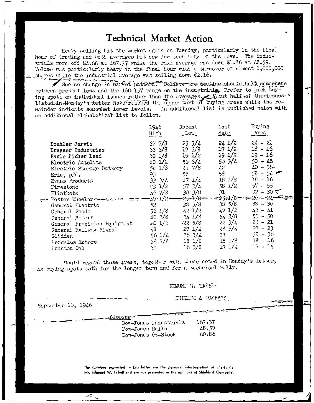 Tabell's Market Letter - September 10, 1946