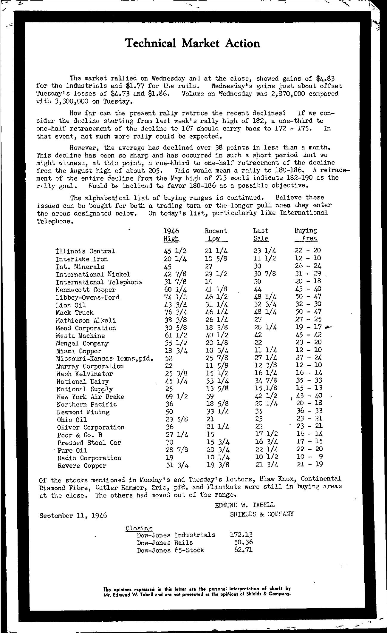 Tabell's Market Letter - September 11, 1946