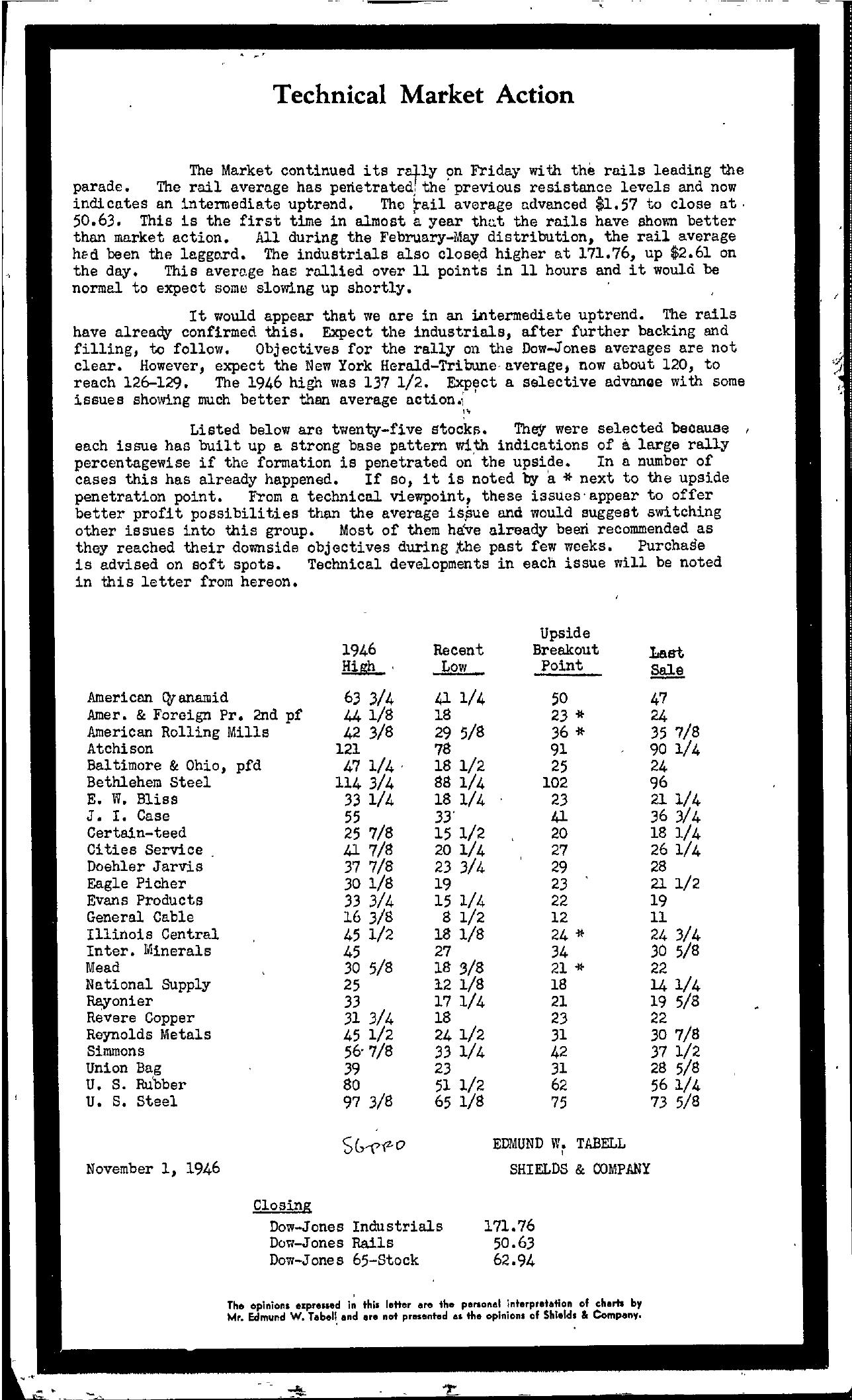 Tabell's Market Letter - November 01, 1946