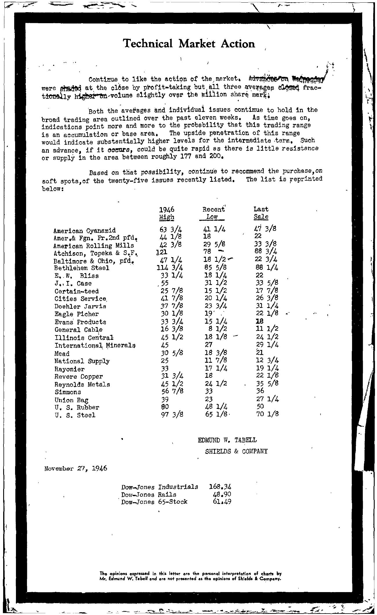Tabell's Market Letter - November 27, 1946