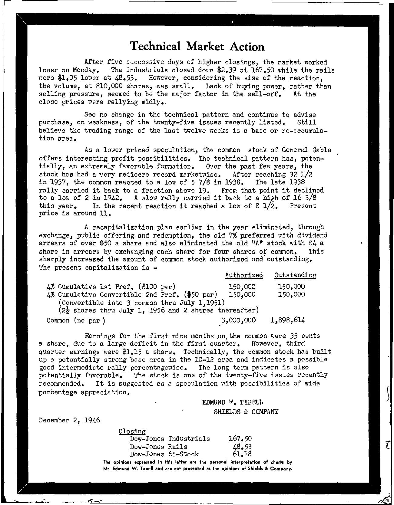 Tabell's Market Letter - December 02, 1946