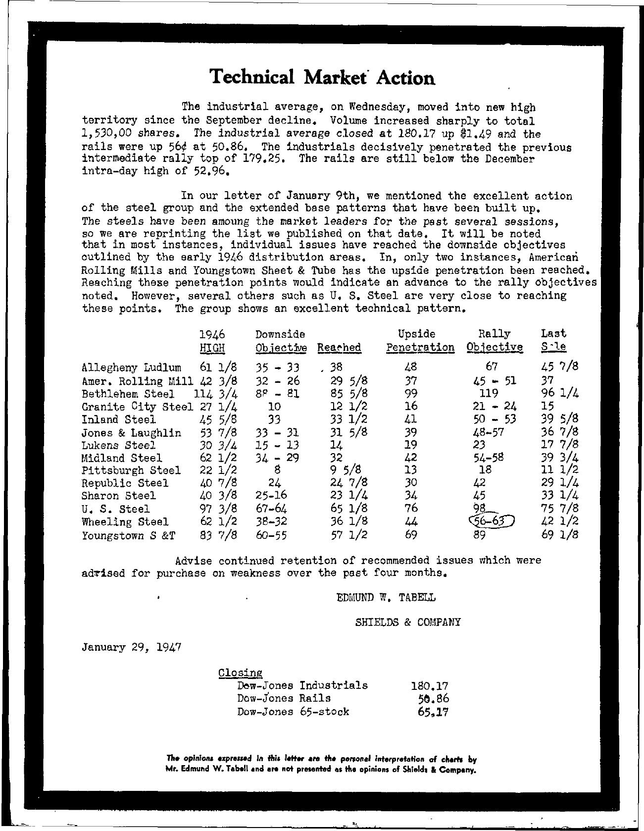 Tabell's Market Letter - January 29, 1947