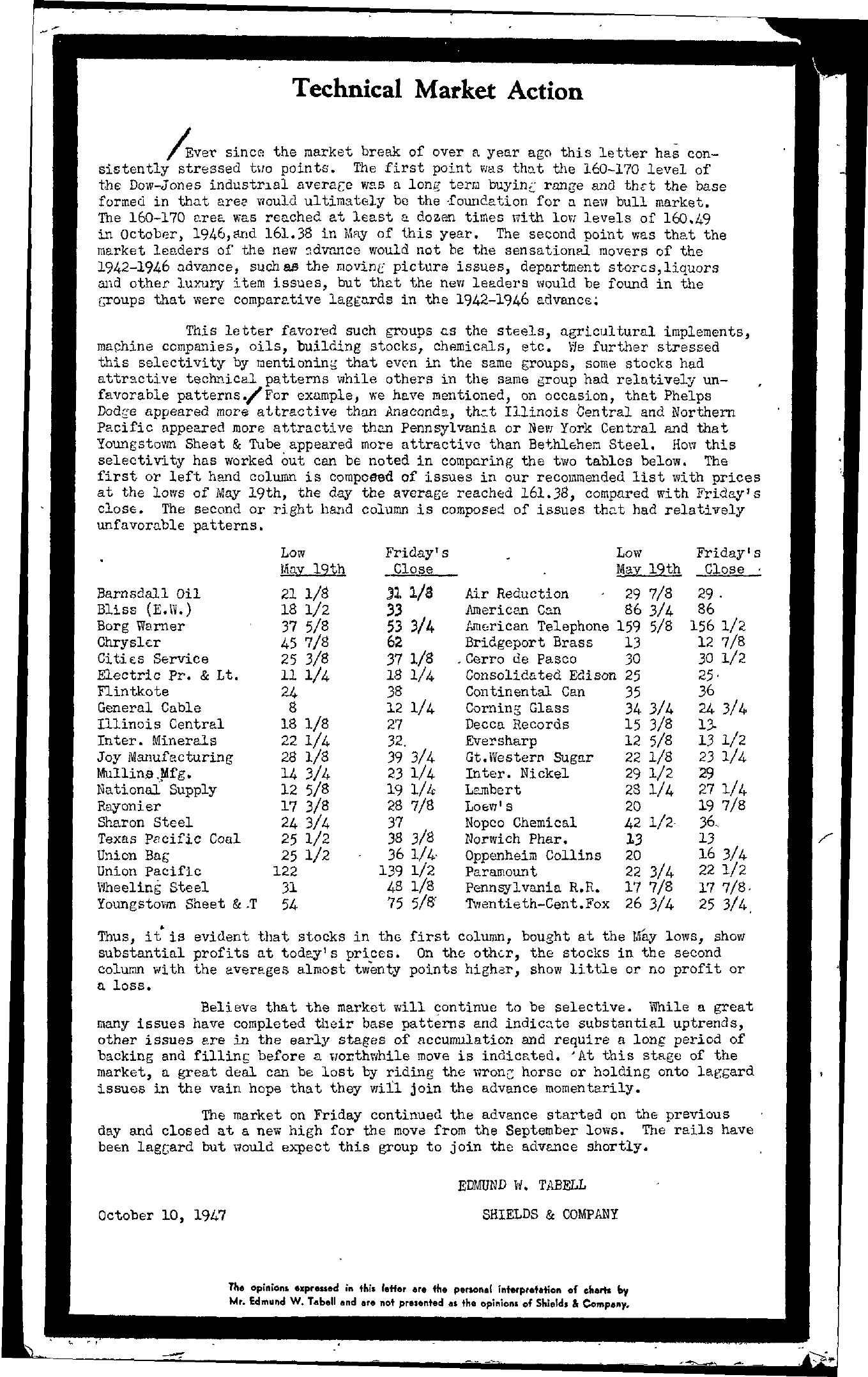 Tabell's Market Letter - October 10, 1947