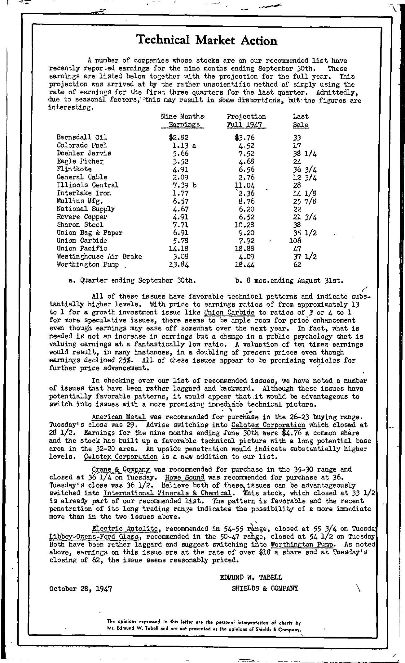 Tabell's Market Letter - October 28, 1947