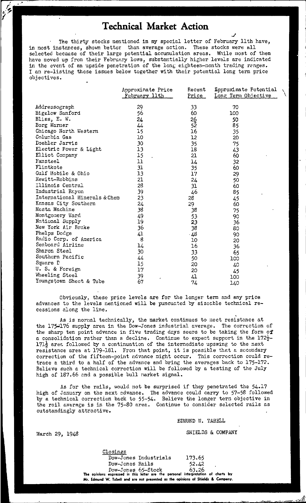 Tabell's Market Letter - March 29, 1948
