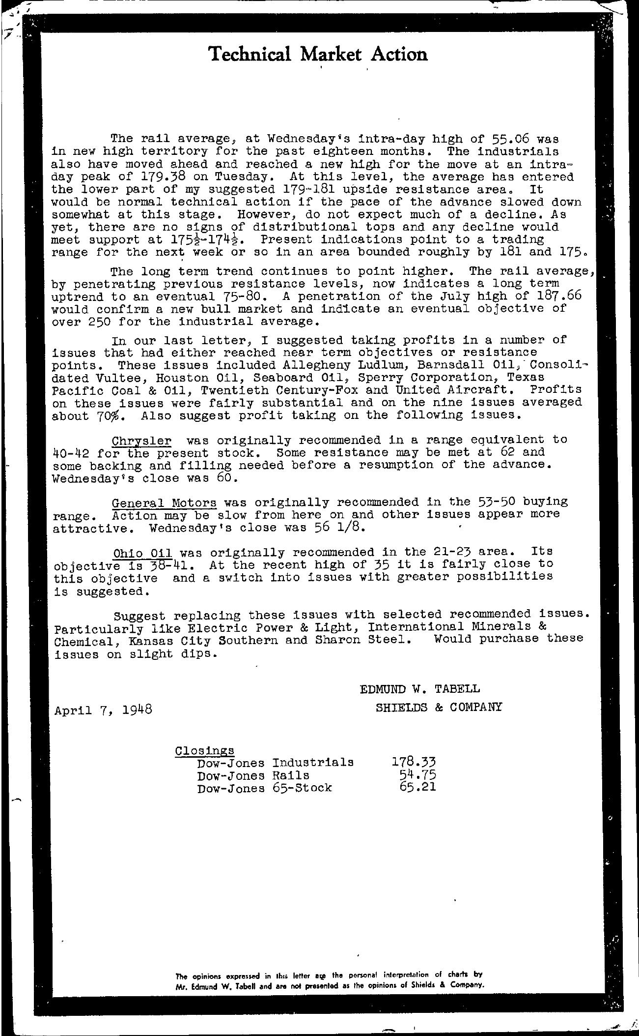 Tabell's Market Letter - April 07, 1948
