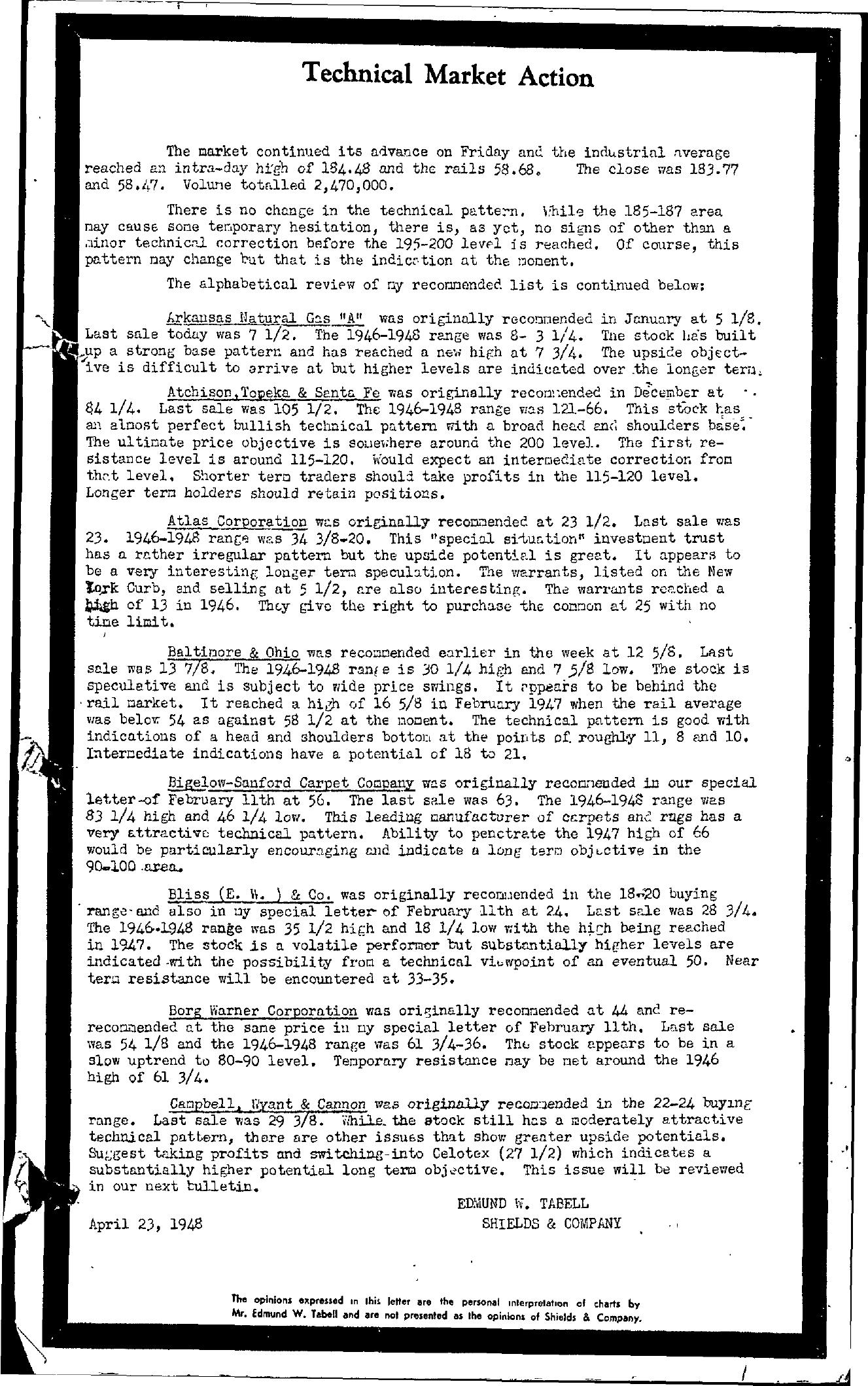 Tabell's Market Letter - April 23, 1948