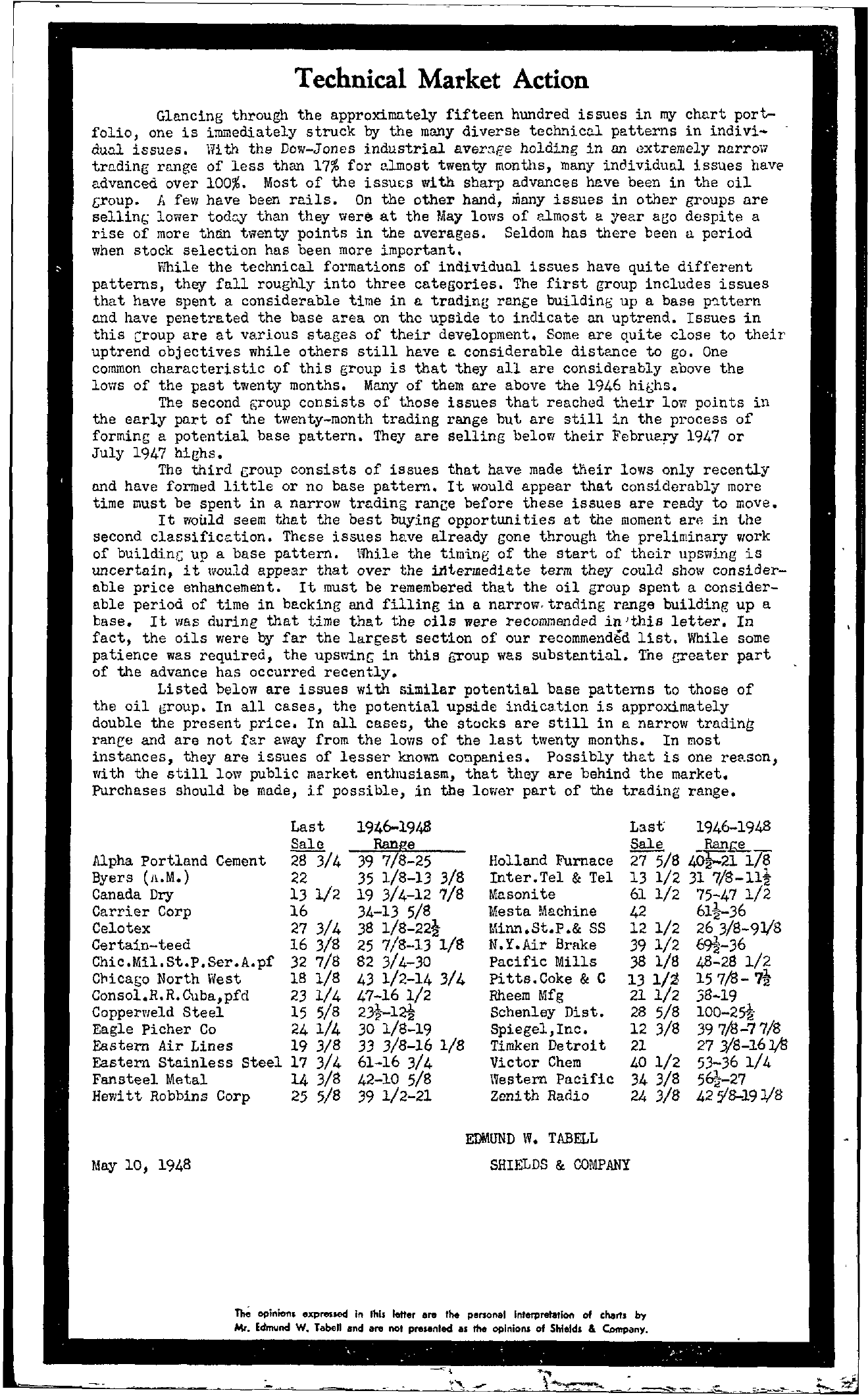 Tabell's Market Letter - May 10, 1948