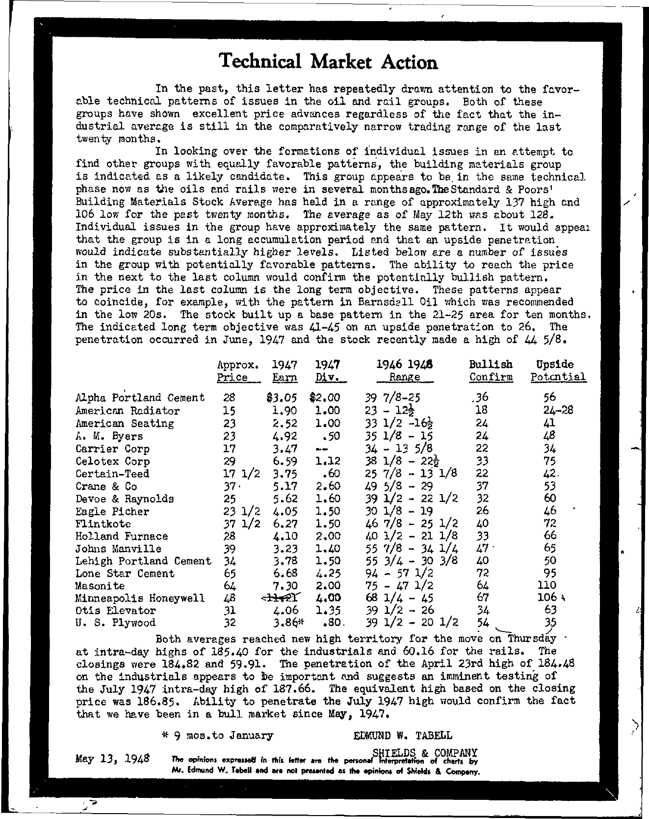 Tabell's Market Letter - May 13, 1948