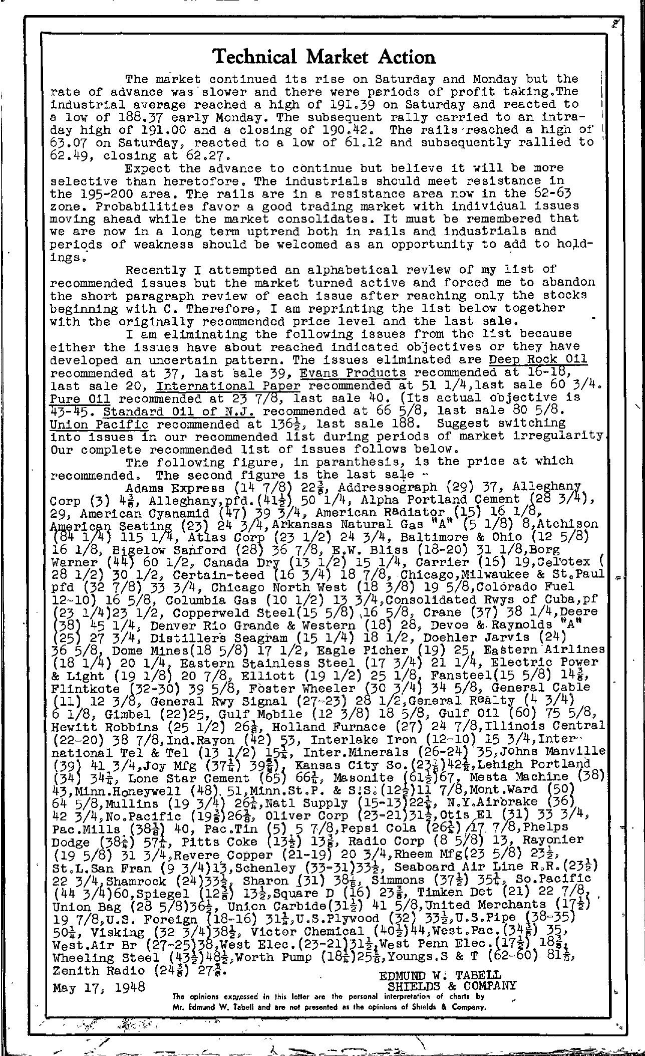 Tabell's Market Letter - May 17, 1948