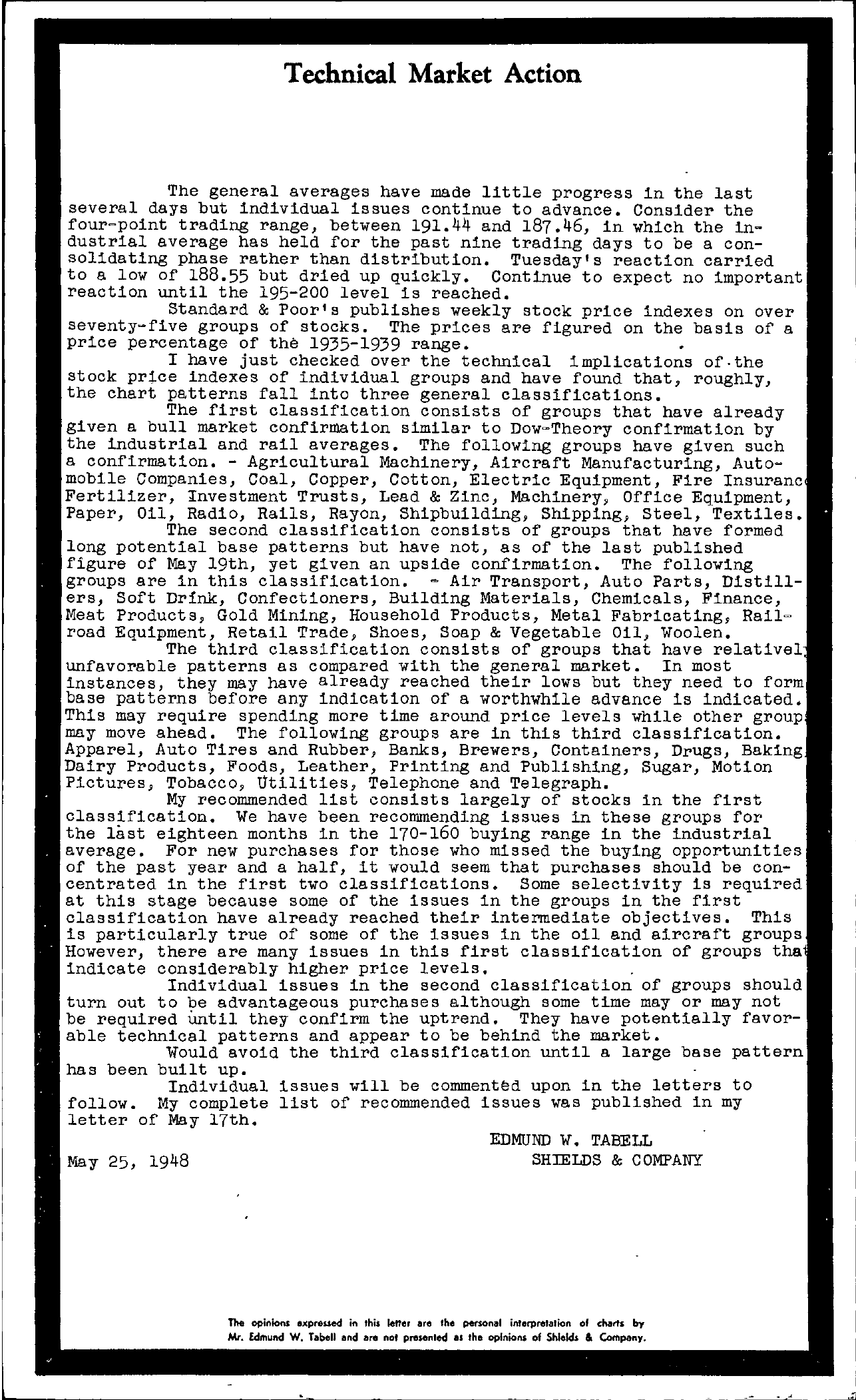 Tabell's Market Letter - May 25, 1948