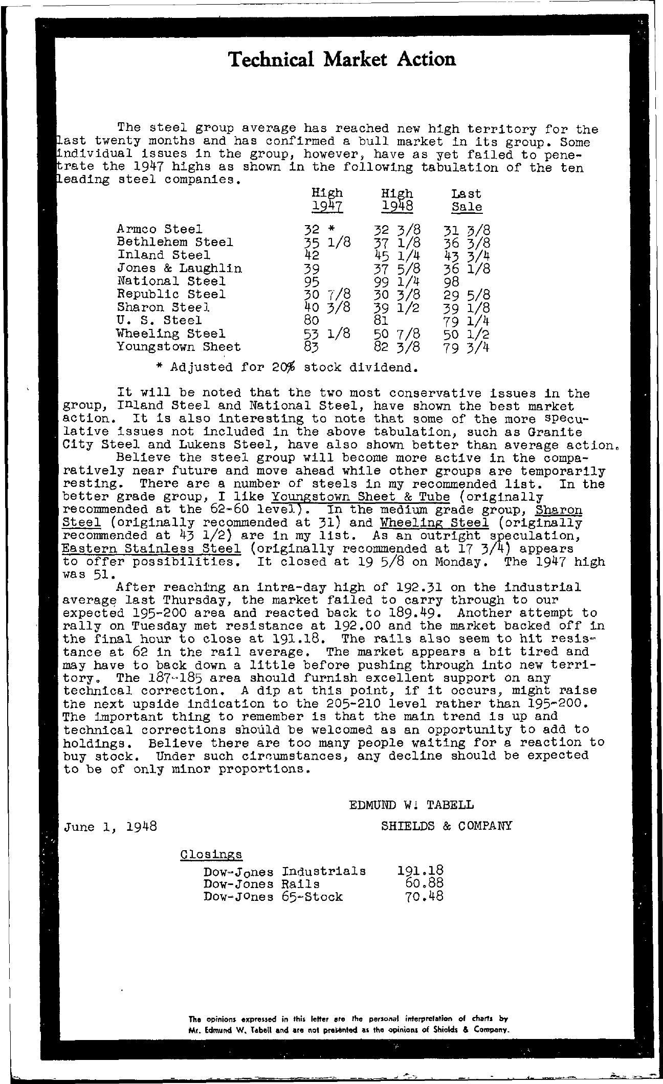 Tabell's Market Letter - June 01, 1948