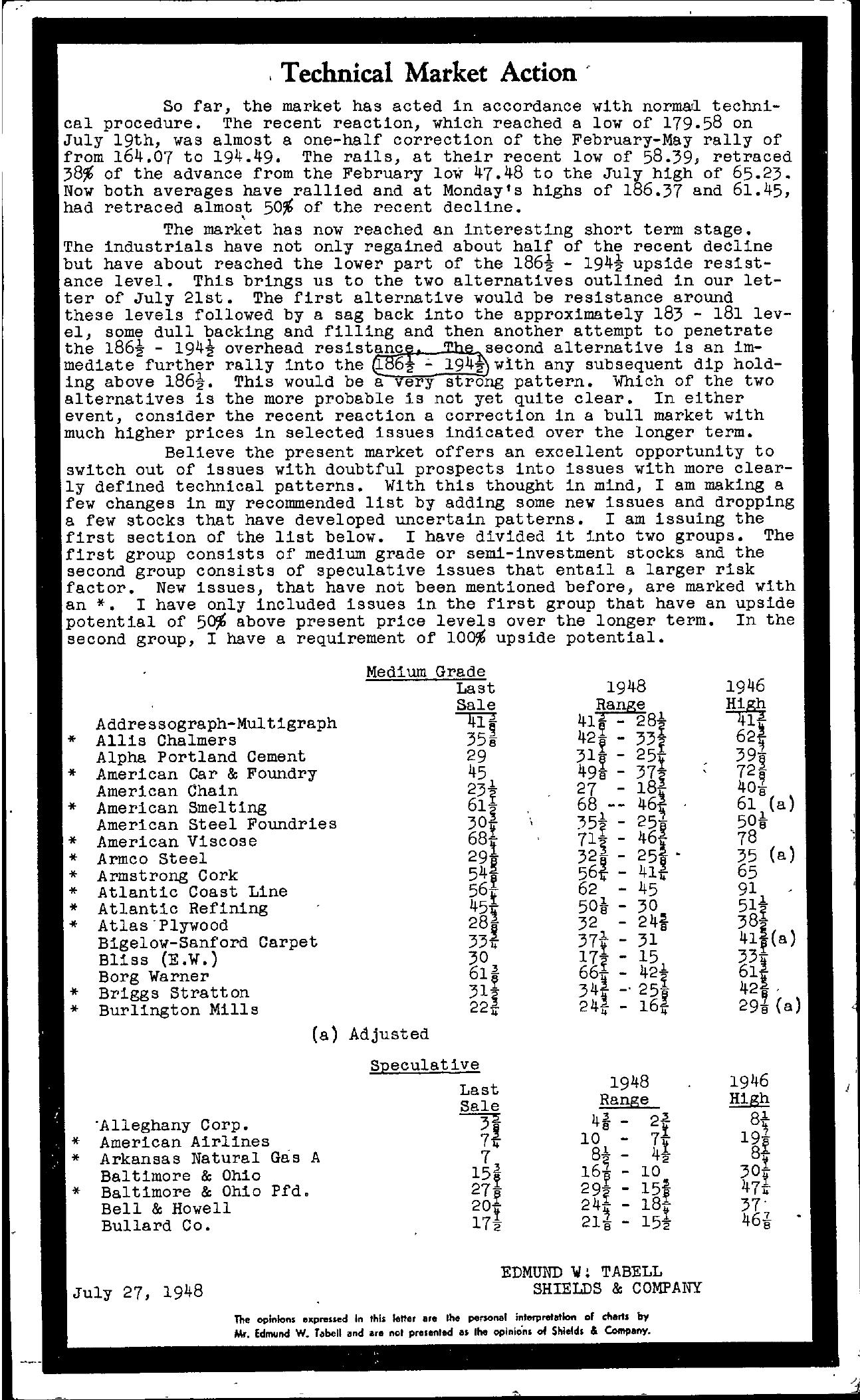 Tabell's Market Letter - July 27, 1948
