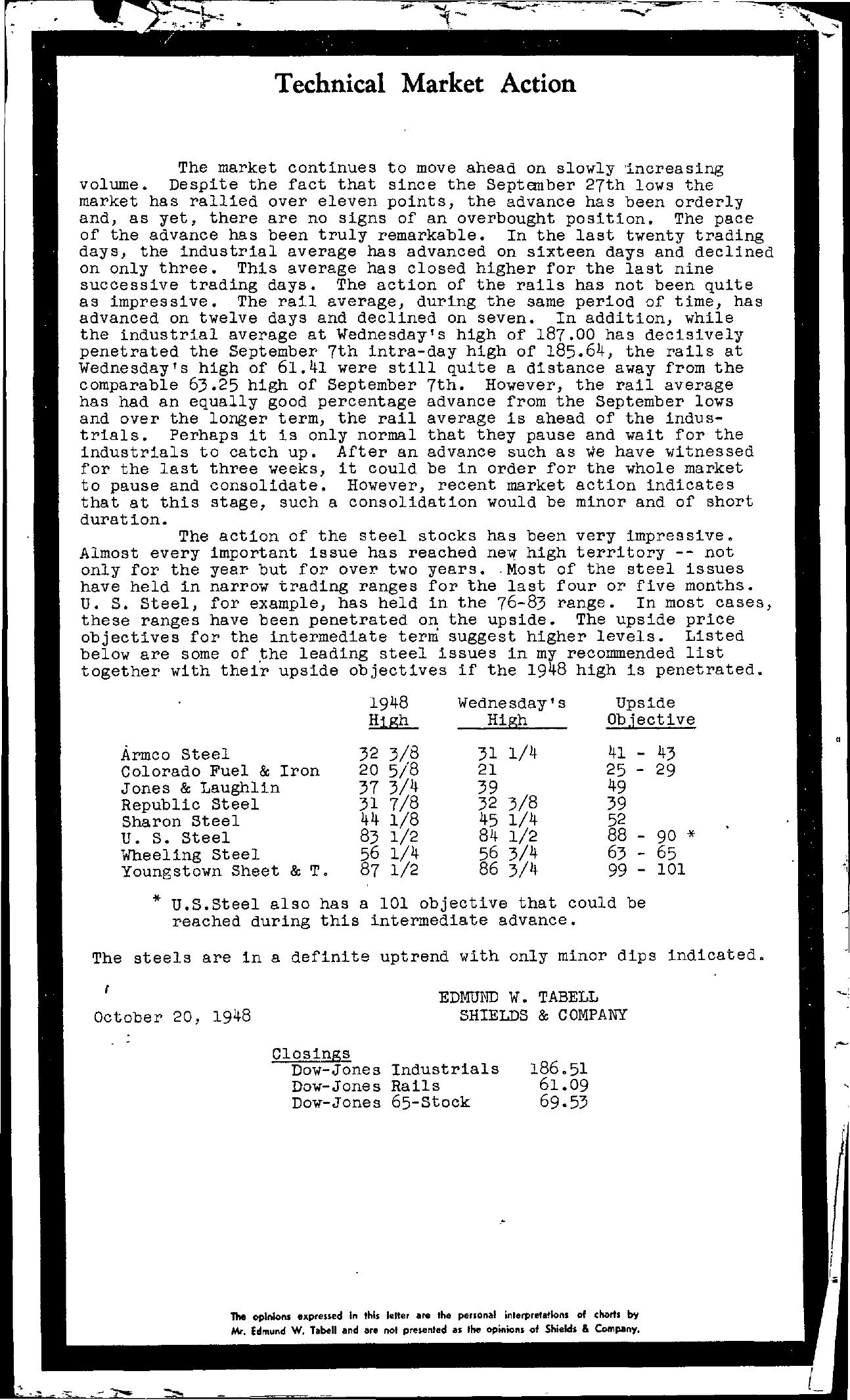 Tabell's Market Letter - October 20, 1948