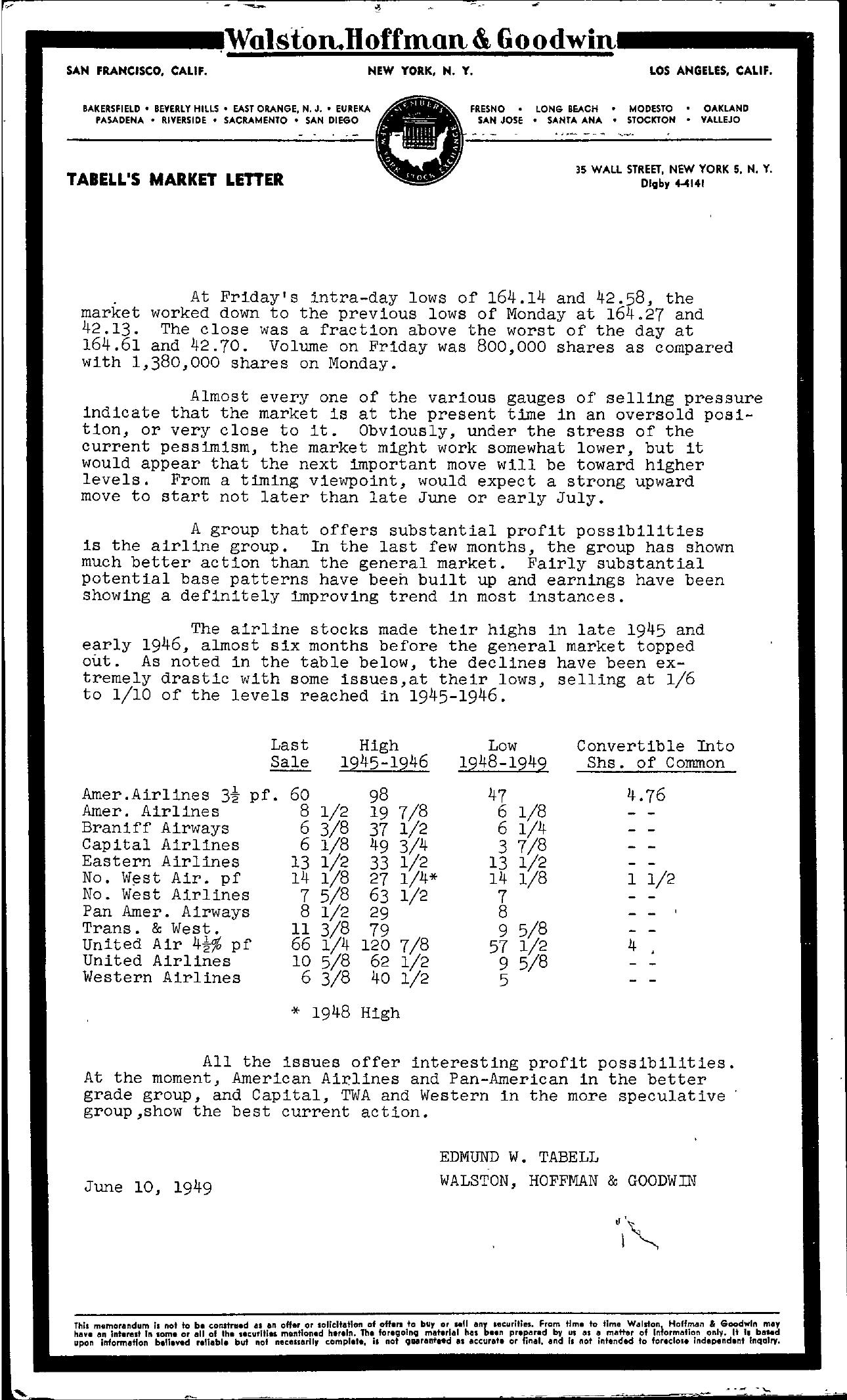 Tabell's Market Letter - June 10, 1949
