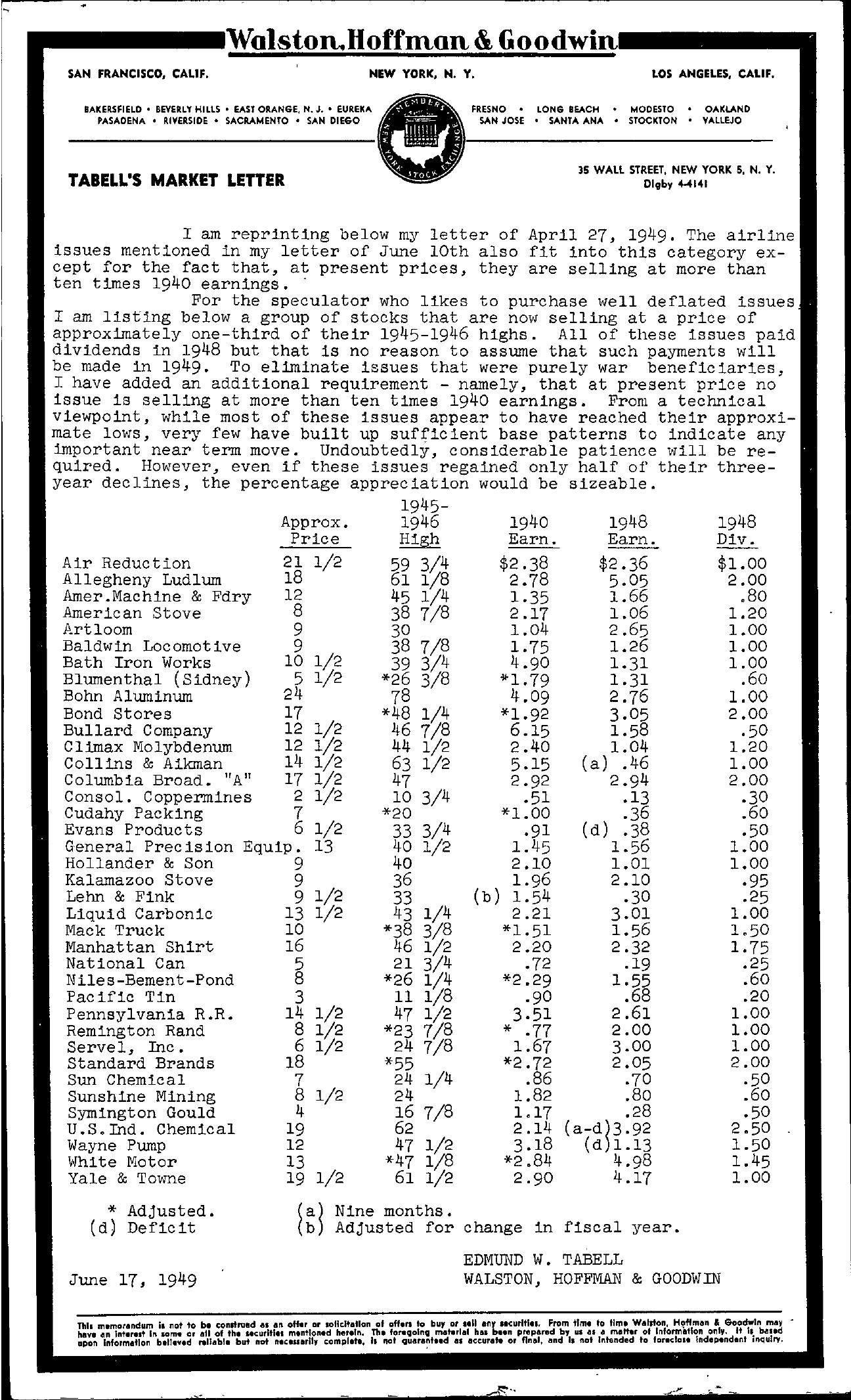 Tabell's Market Letter - June 17, 1949