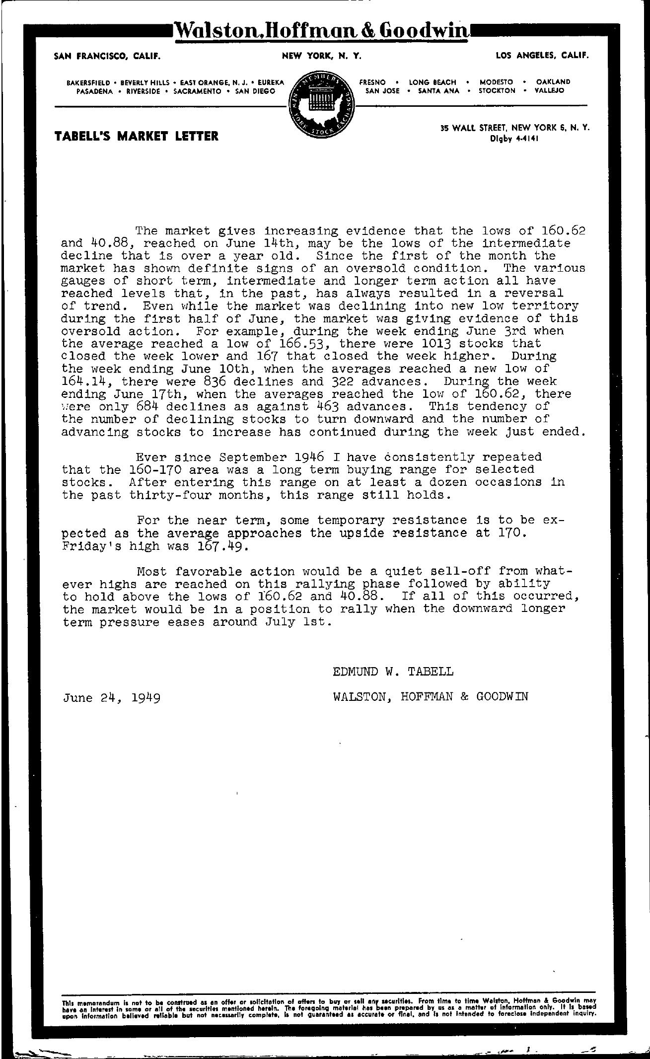 Tabell's Market Letter - June 24, 1949