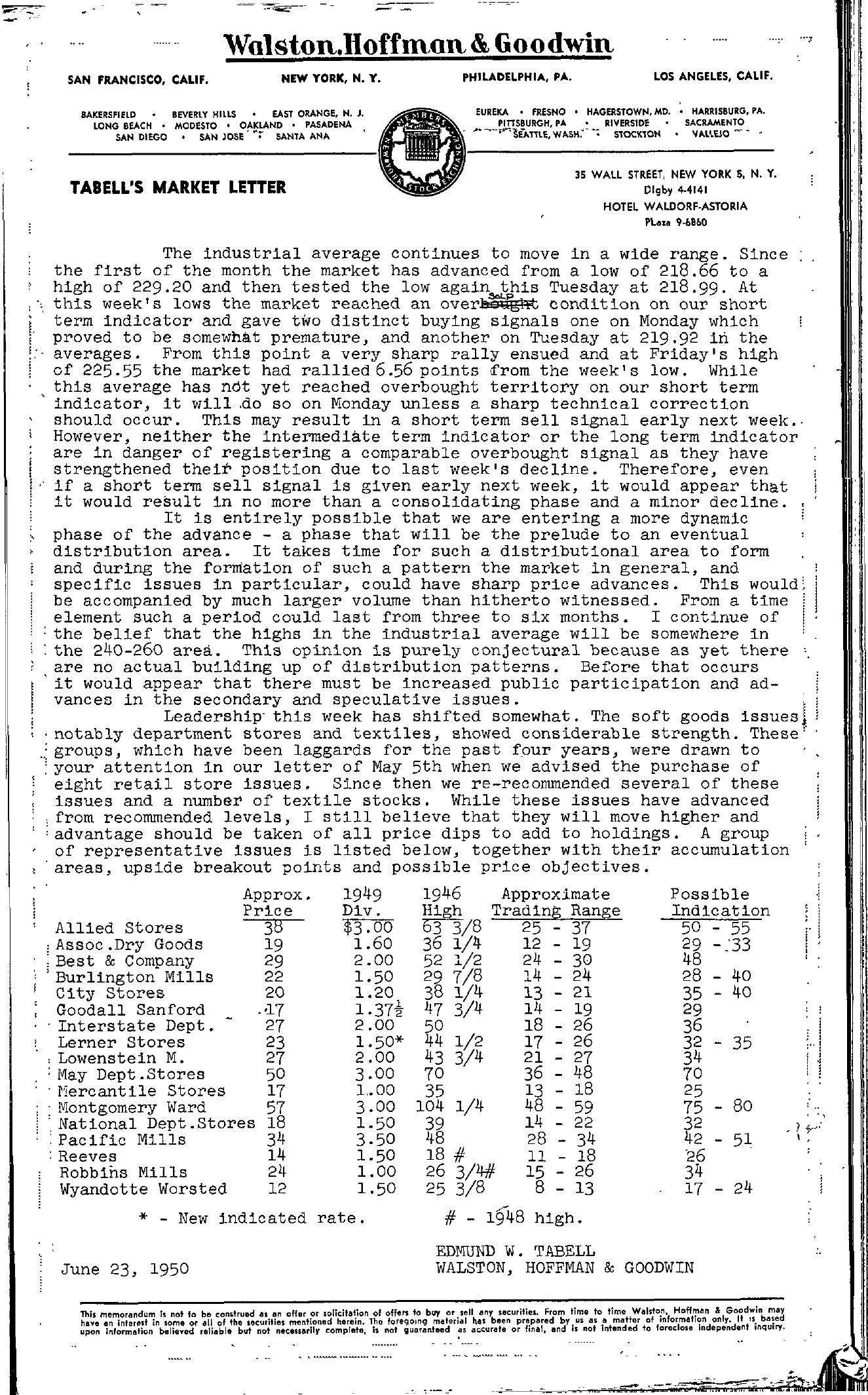 Tabell's Market Letter - June 23, 1950