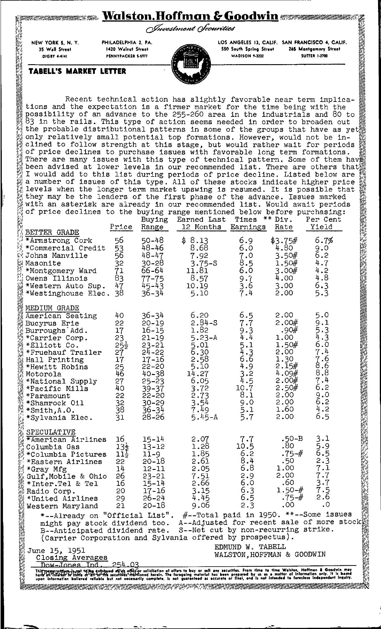 Tabell's Market Letter - June 15, 1951