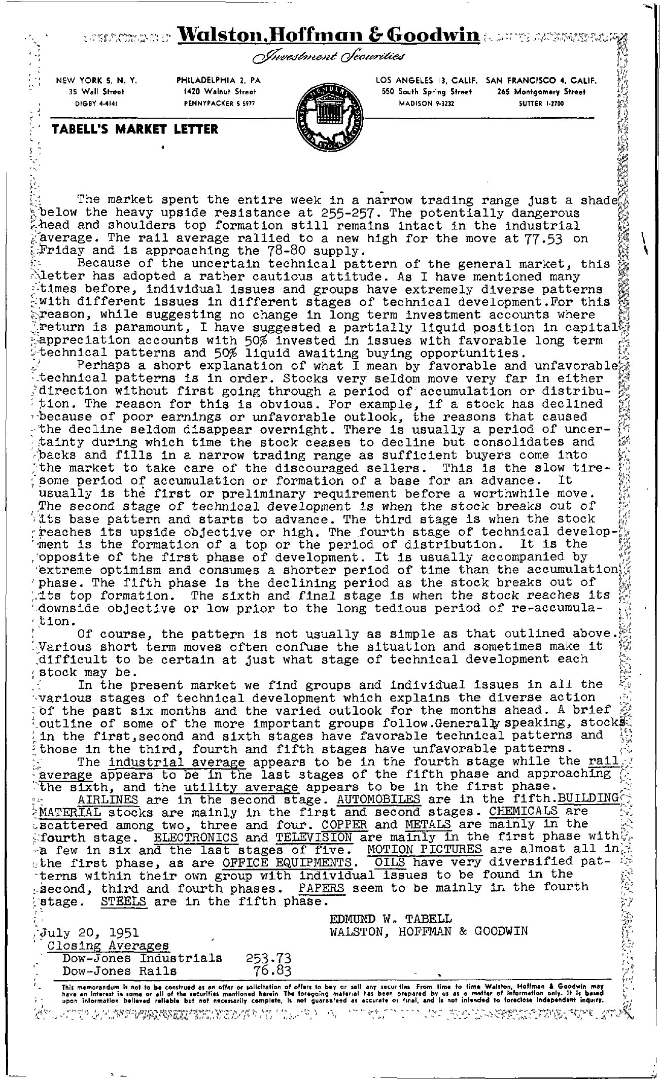Tabell's Market Letter - July 20, 1951